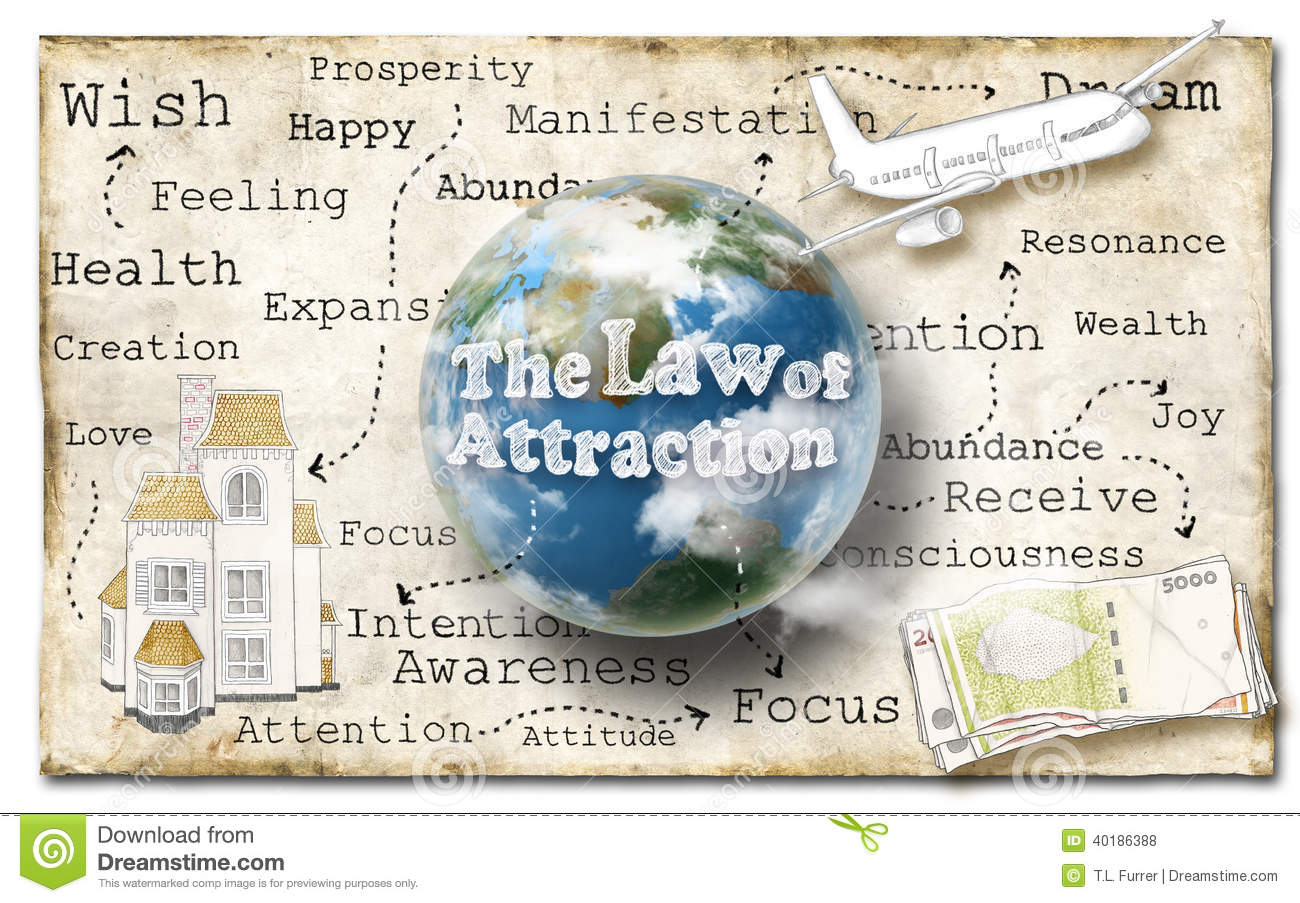 Law of Attraction Essay Sample