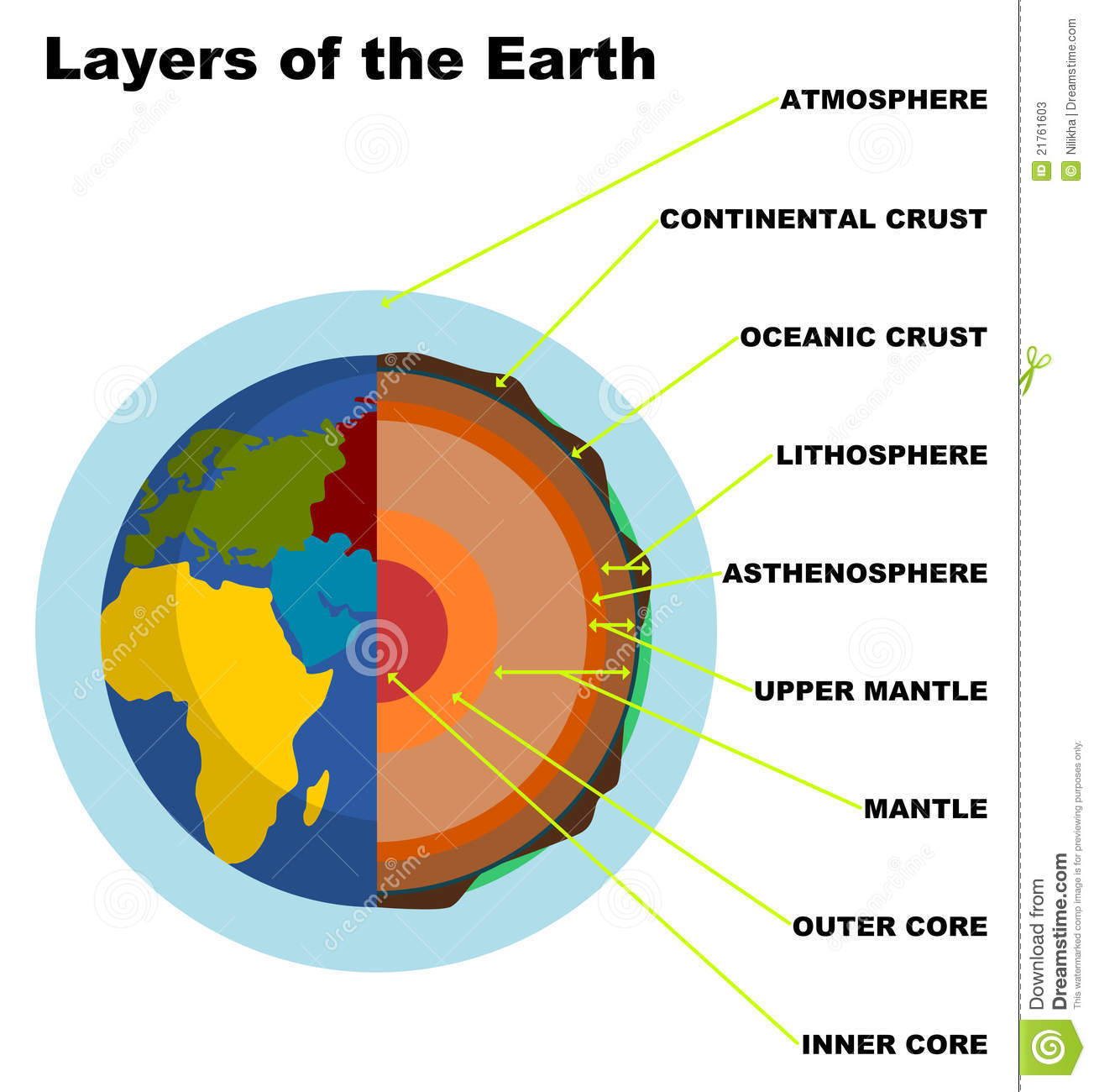 Layers of the earth stock illustration illustration of world layers of the earth stock illustration illustration of world 21761603 pooptronica Images