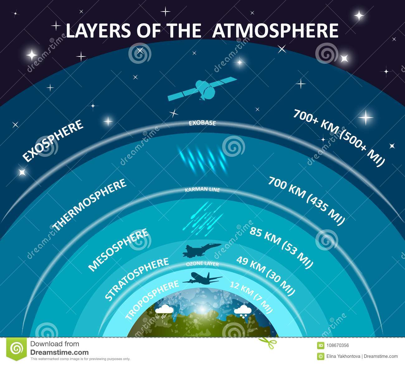Troposphere stock illustrations 118 troposphere stock troposphere stock illustrations 118 troposphere stock illustrations vectors clipart dreamstime pooptronica Image collections
