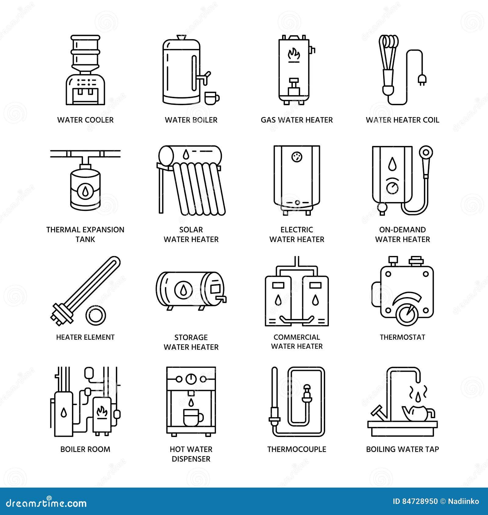 Le chauffe eau la chaudi re le thermostat lectriques gaz appareils de chauffage solaires - Symbole radiateur electrique ...