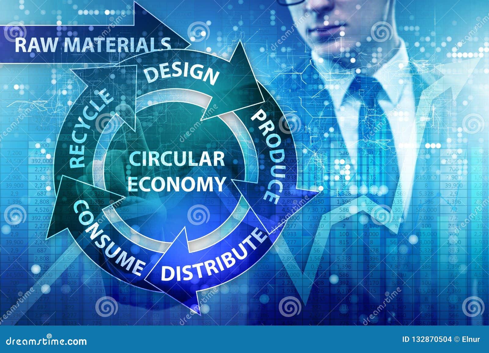 Le concept de l économie circulaire avec l homme d affaires
