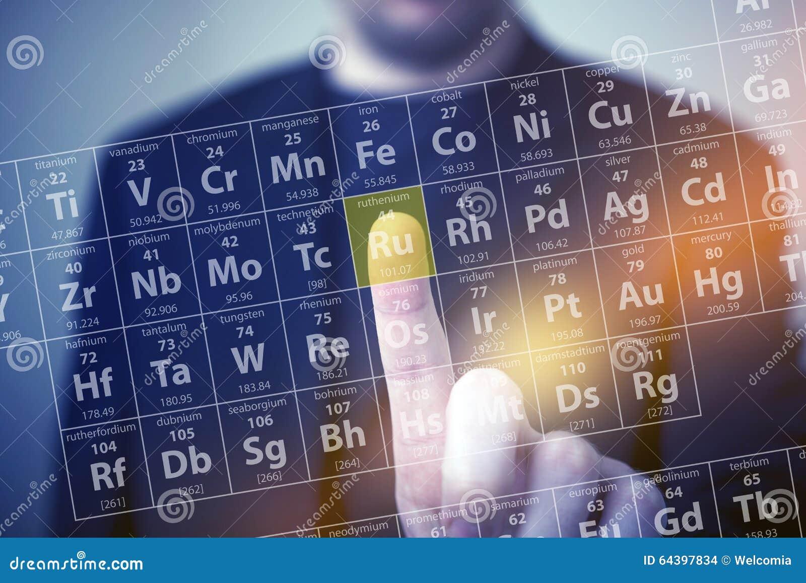 Le contact de chimie