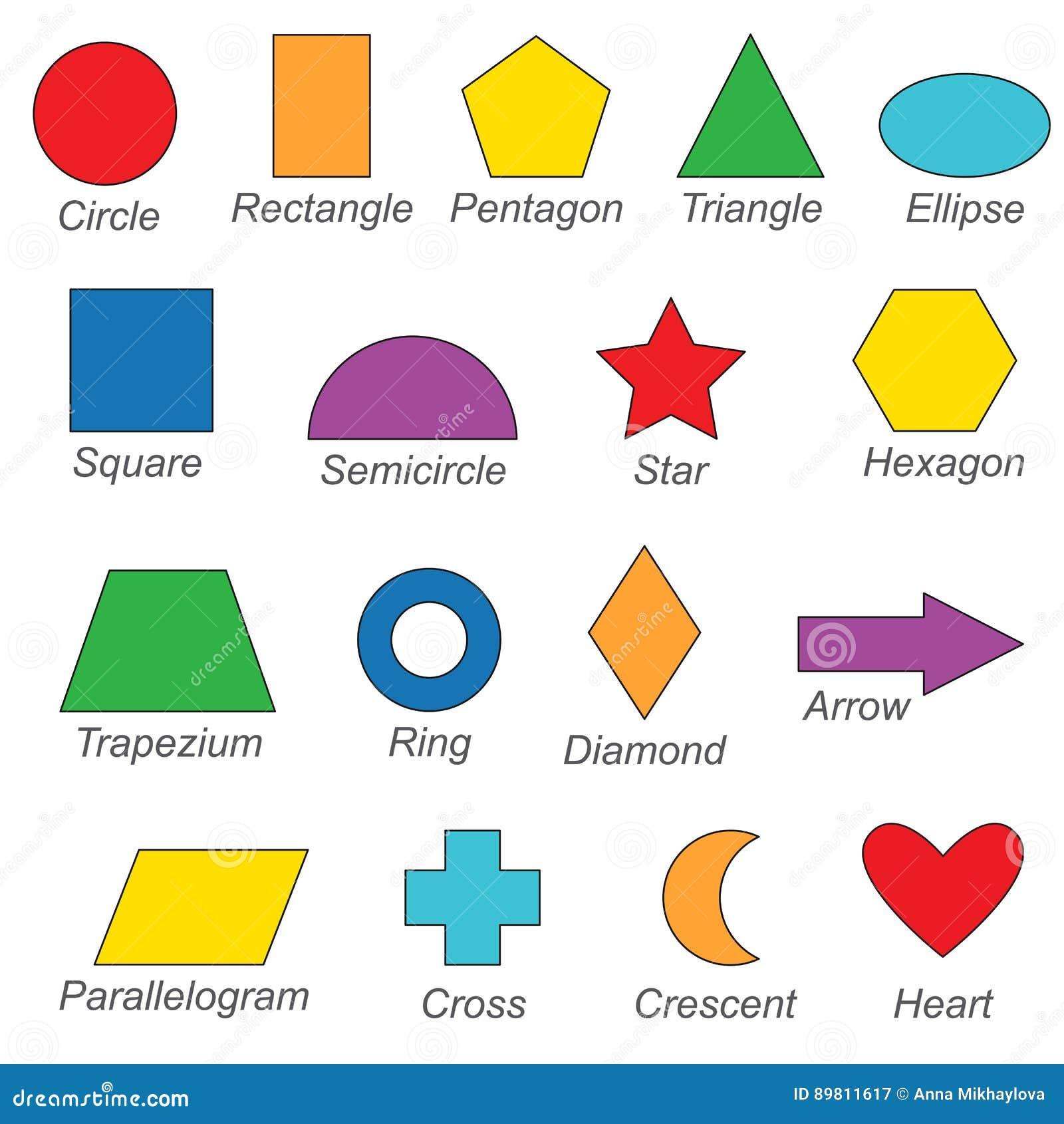 Le Forme E Le Forme Geometriche Hanno Messo La Raccolta Del Modello