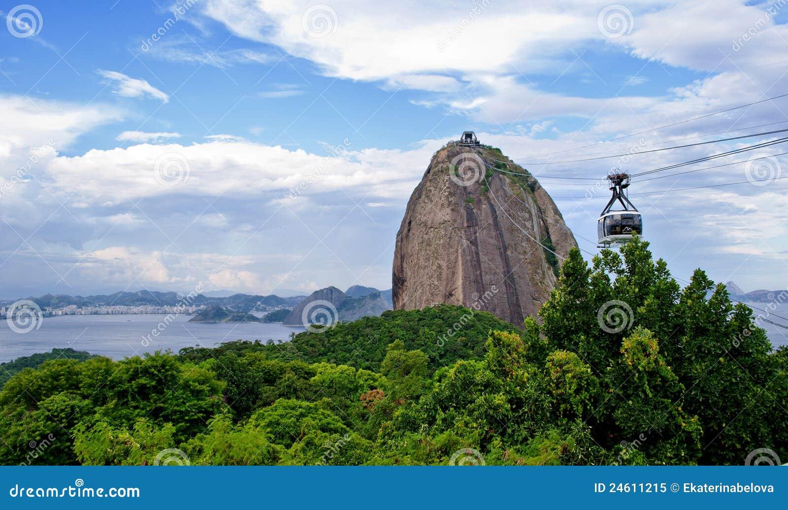 Le funiculaire au pain de sucre dans Rio de Janeiro