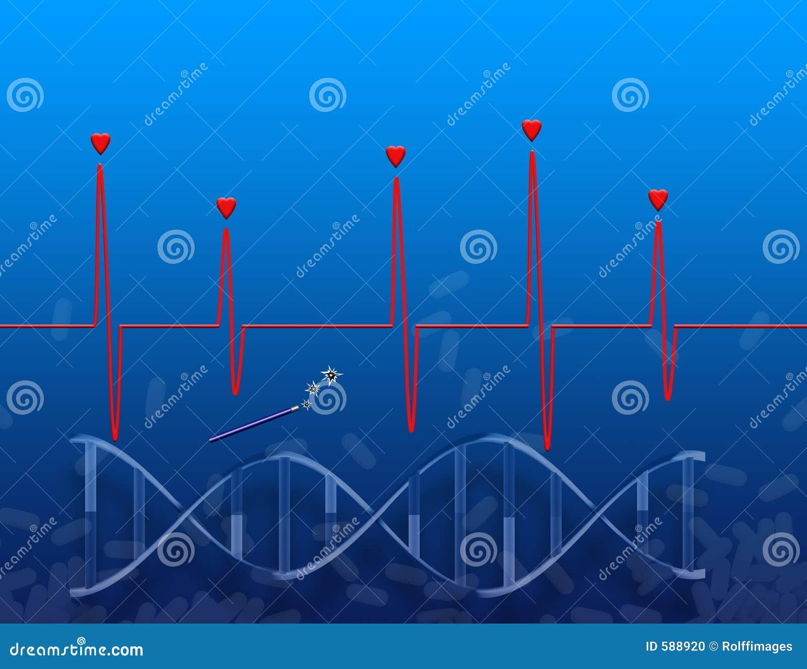Le miracle génétique