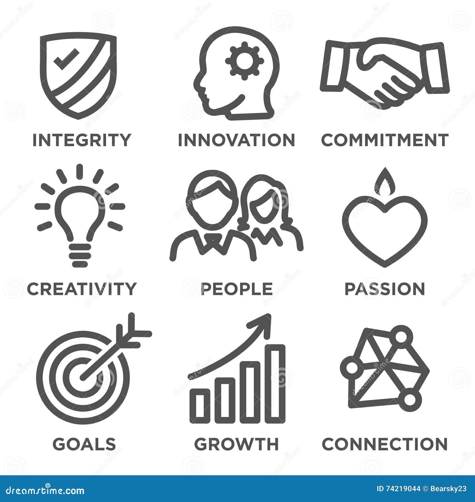 Le noyau de société évalue des icônes d ensemble