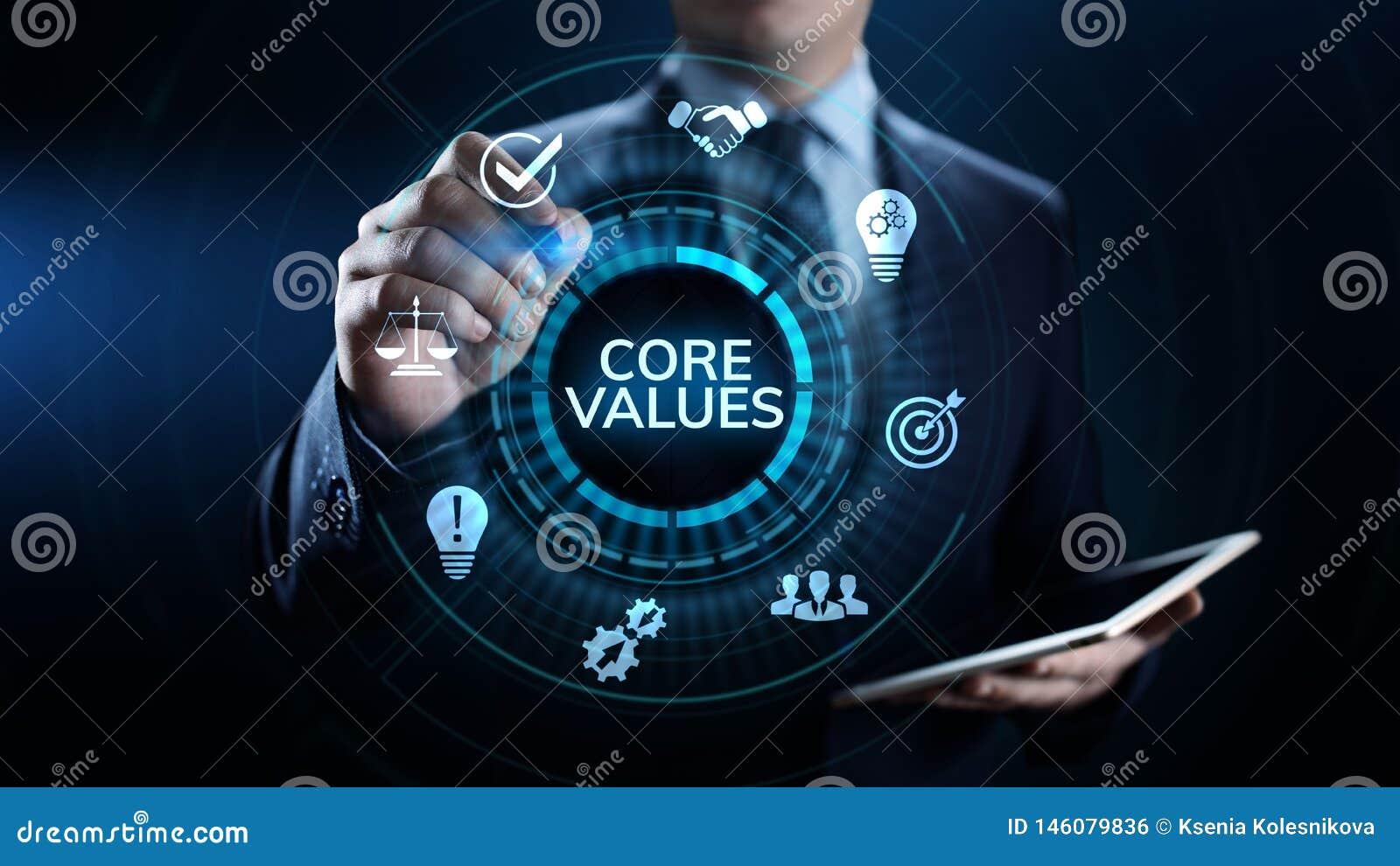 Le noyau ?value le concept moral d affaires de compagnie de responsabilit?