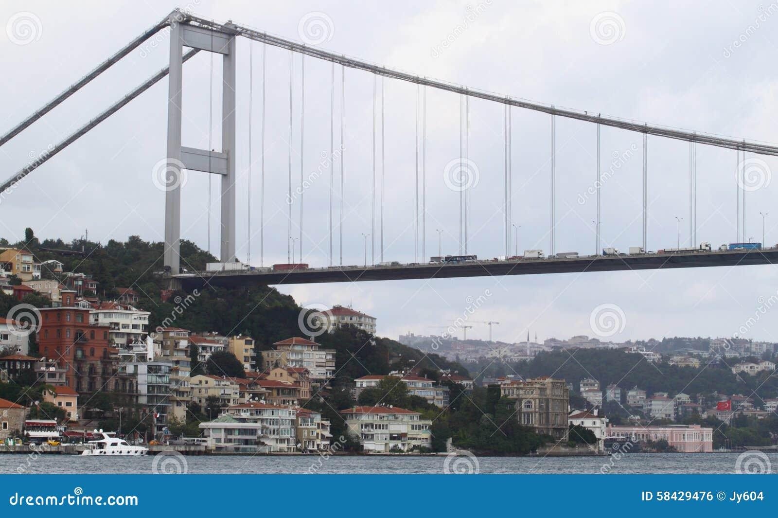 Le pont de Bosphorus