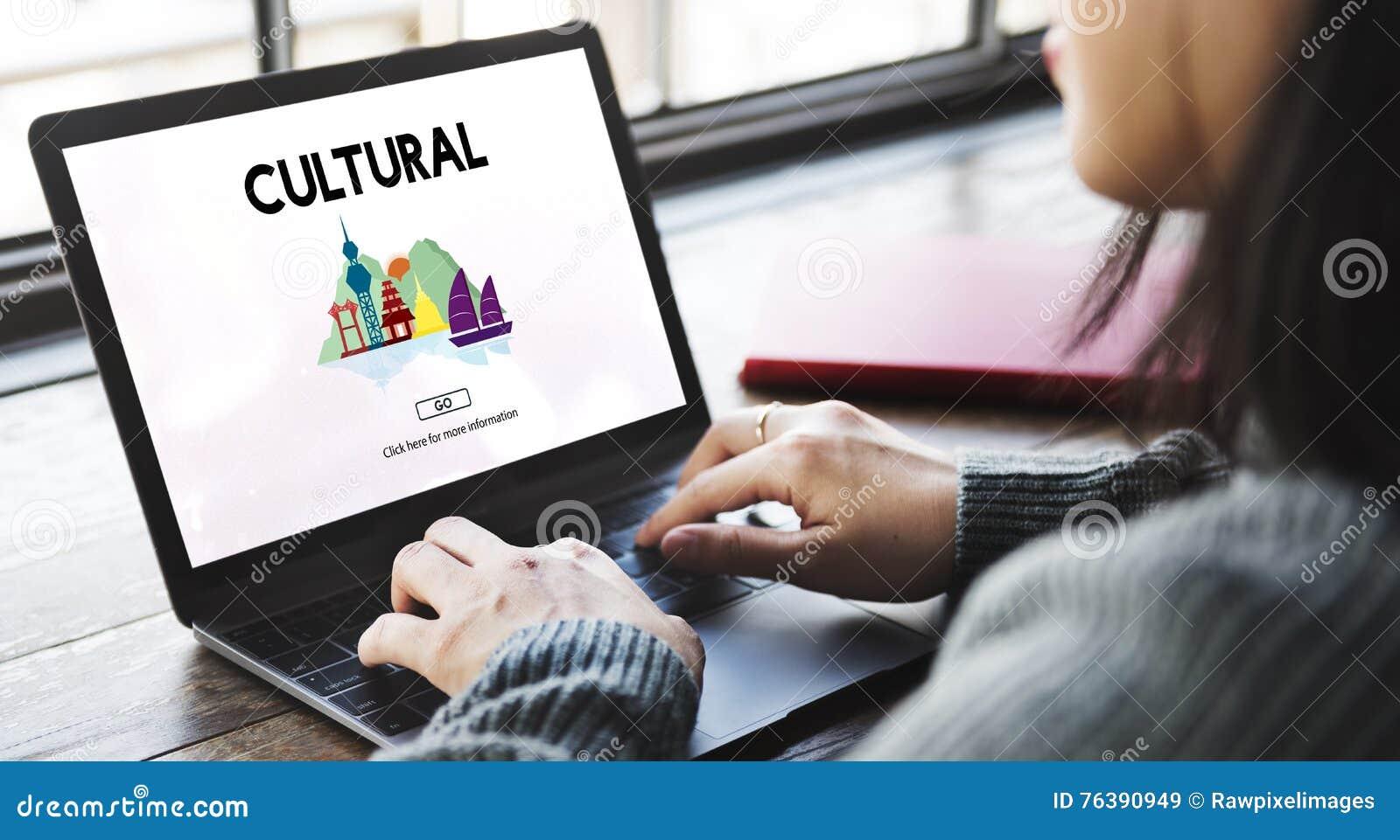 Le posizioni di viaggio culturale shrine il concetto tradizionale
