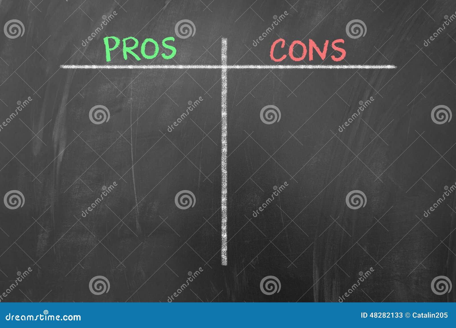 Le pour - et - le contre vide la liste sur le tableau noir
