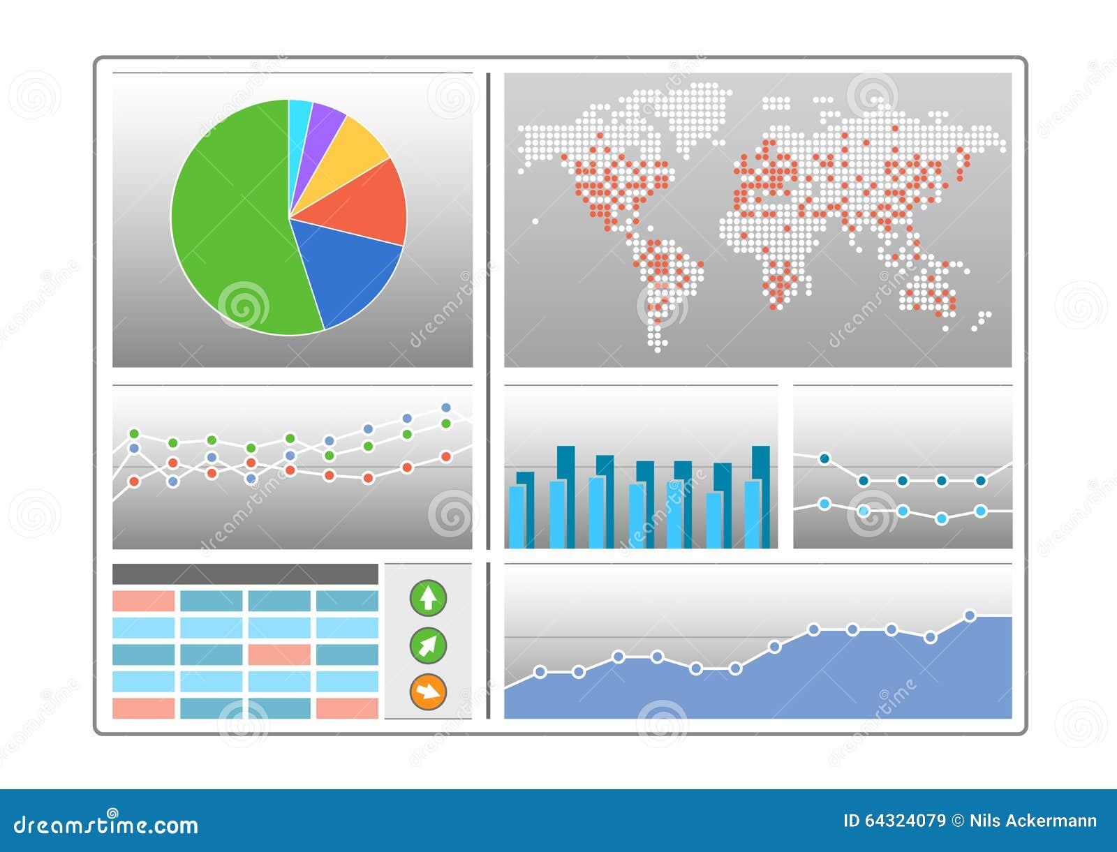 le tableau de bord avec diff u00e9rents types de diagrammes aiment le graphique circulaire  la carte