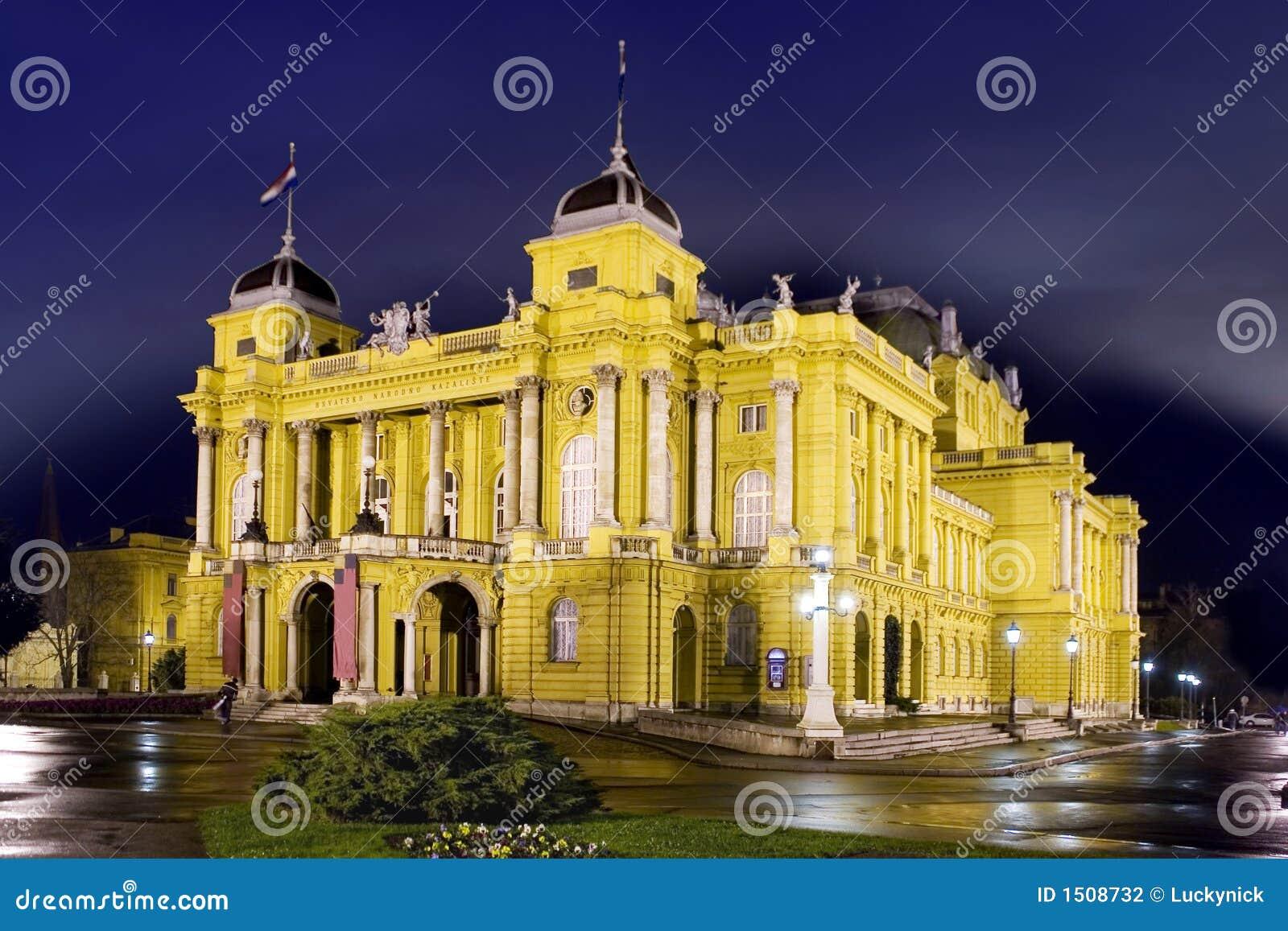 Le théâtre national croate