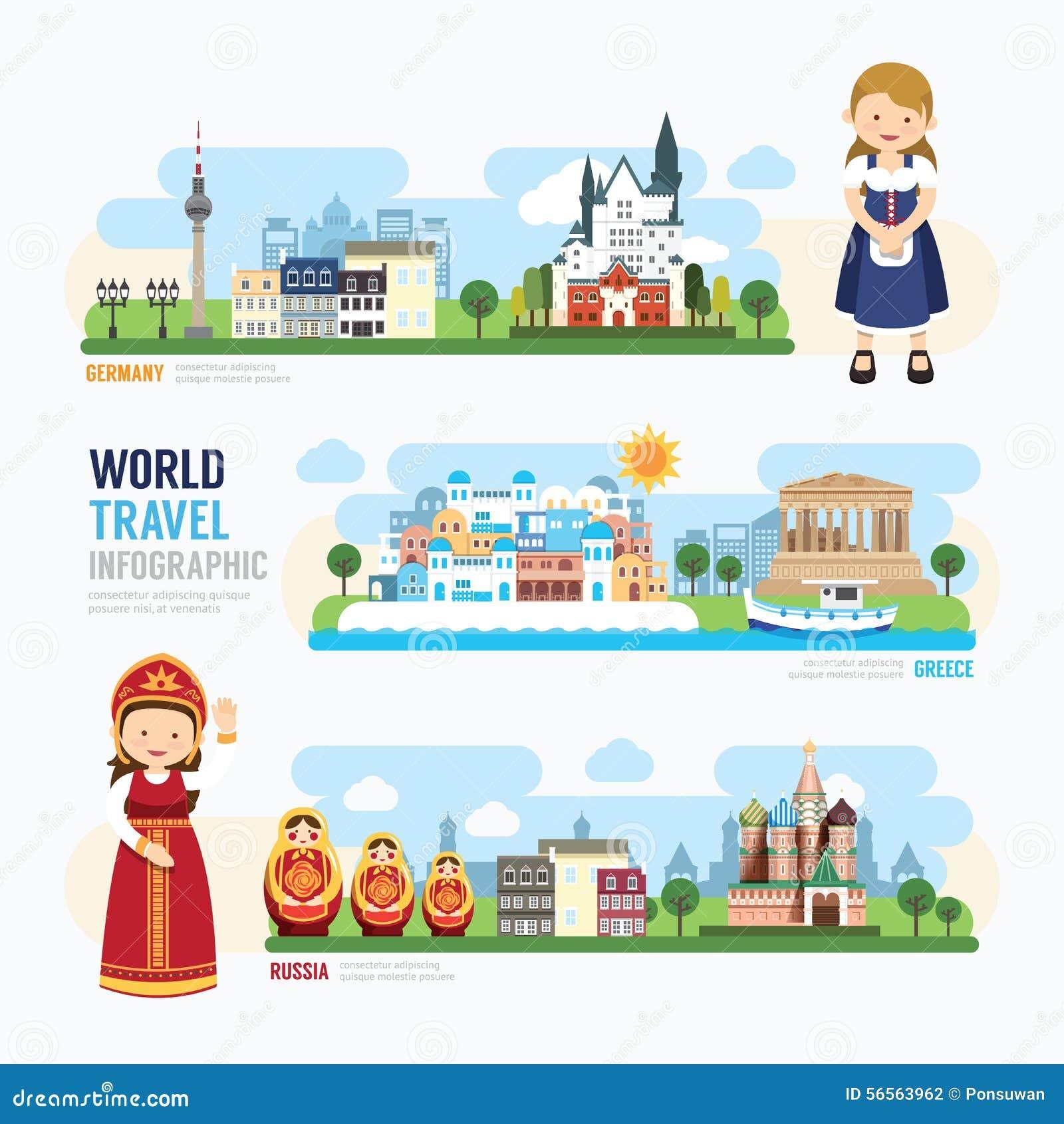 Le voyage et le calibre extérieur de point de repère de l Europe conçoivent Infographic