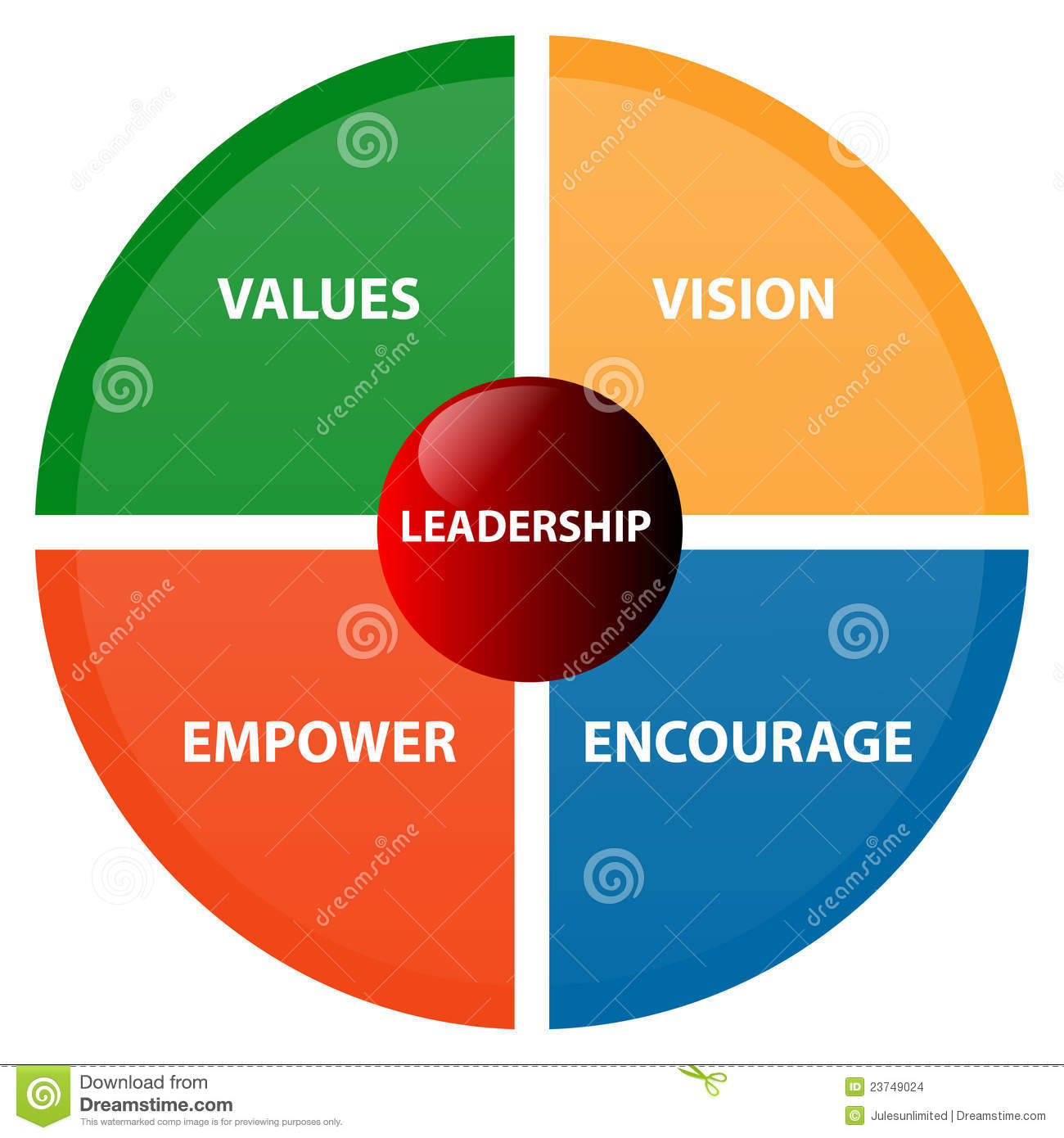Leadership Business Diagram Stock Images Image 23749024