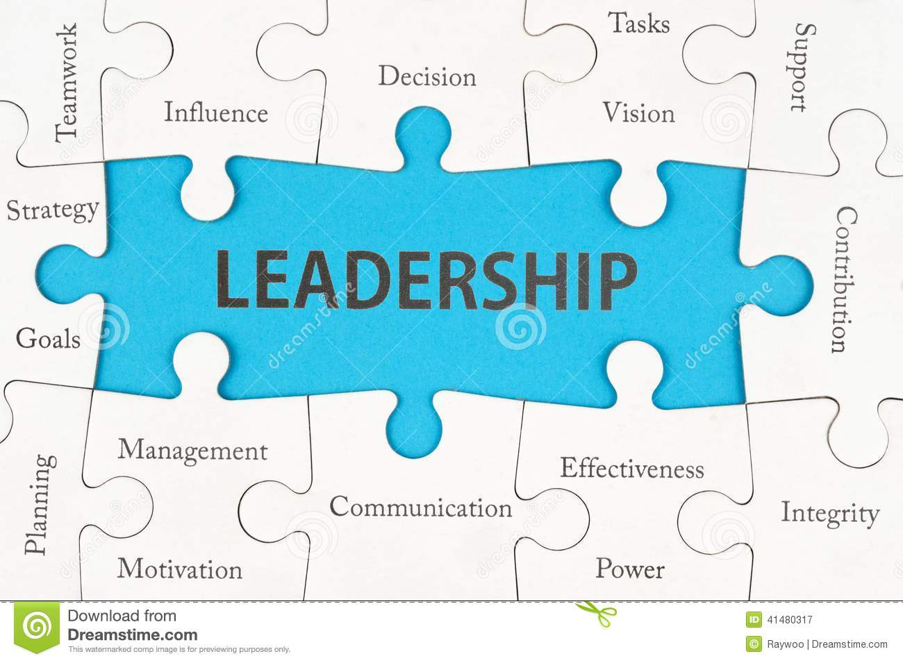 Five concepts of leadership