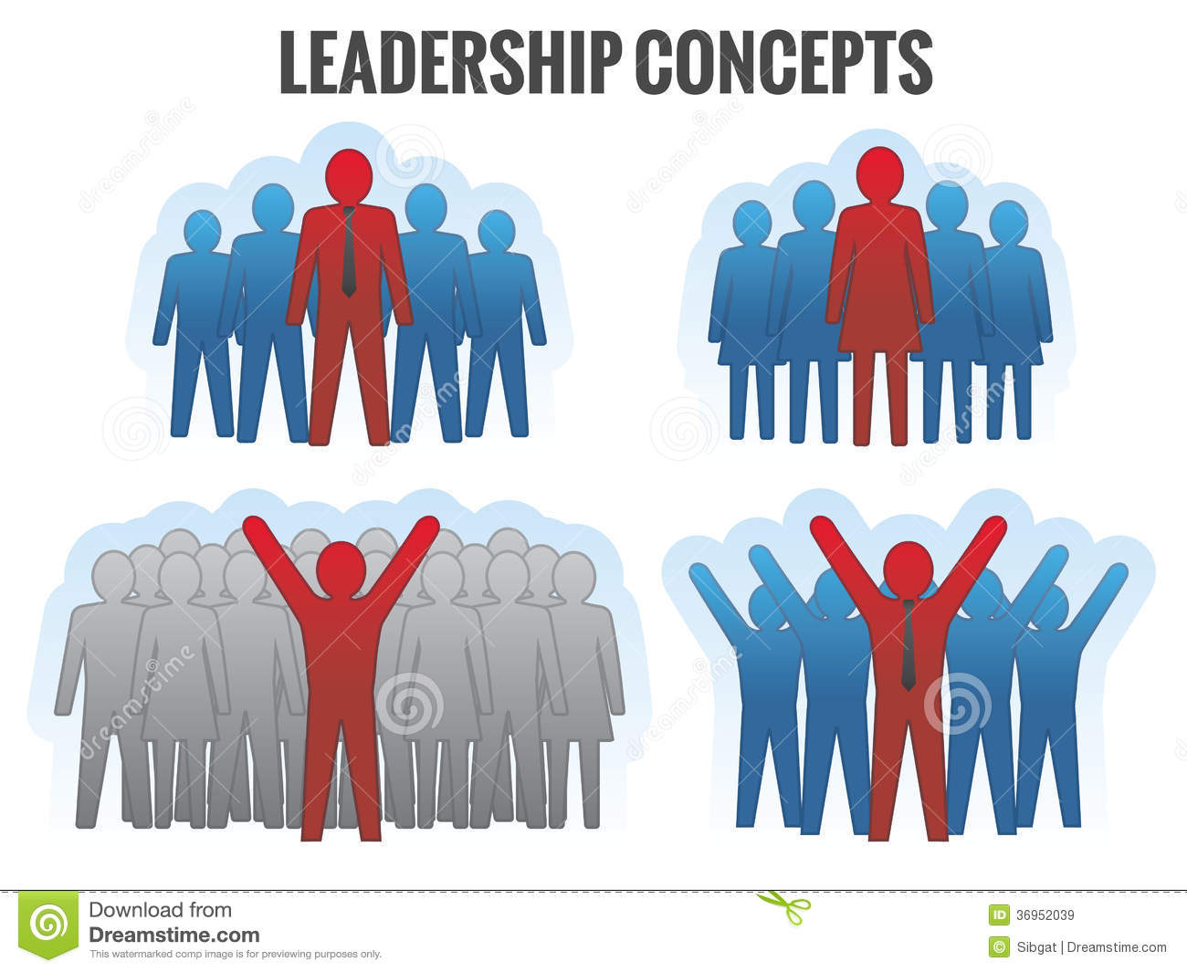 concept leadership Concept of distributed leadership and to consider the implications of our work for leadership practice, preparation and research as this work was carried out,.
