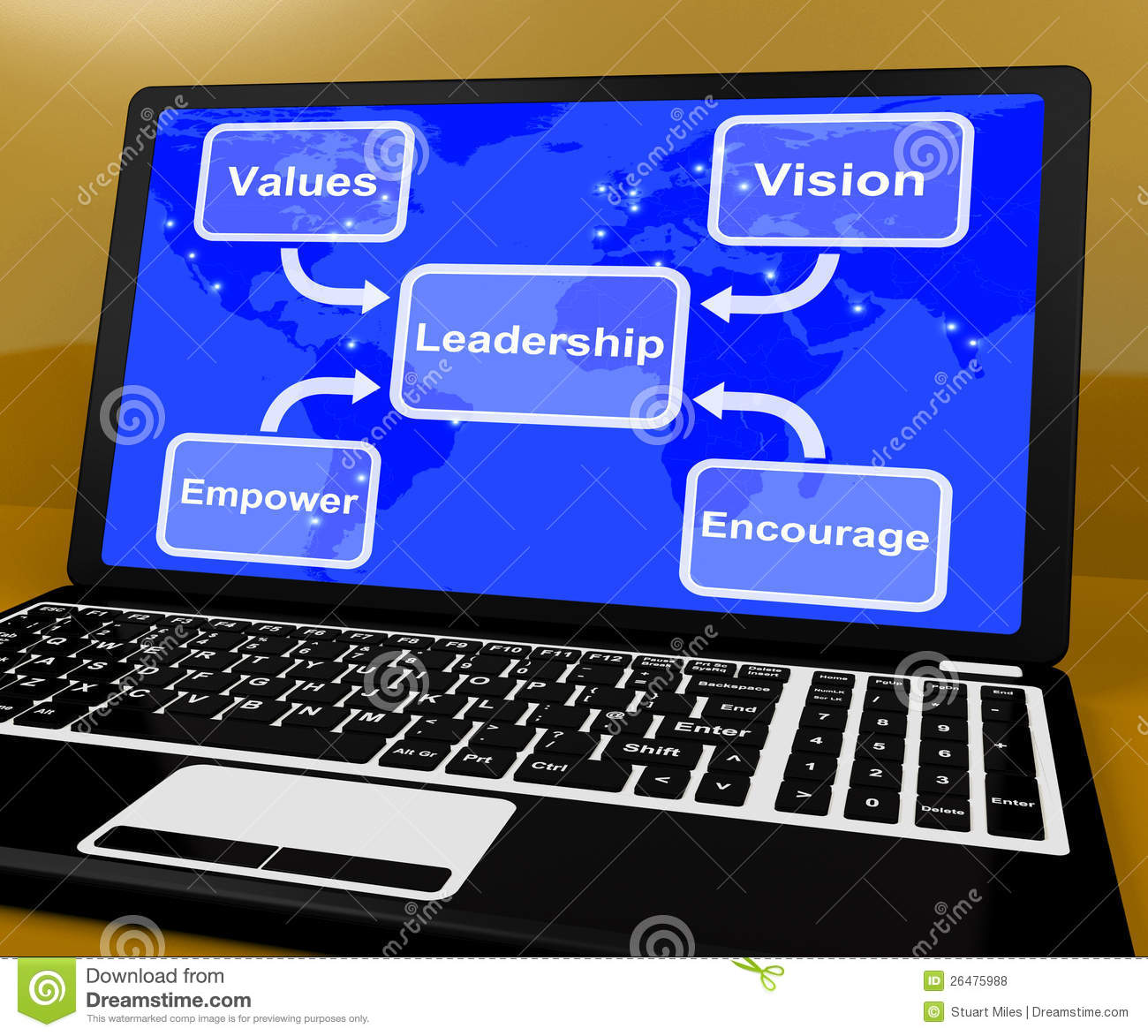 Leadership diagram on computer showing vision and values stock leadership diagram on computer showing vision and values ccuart Images