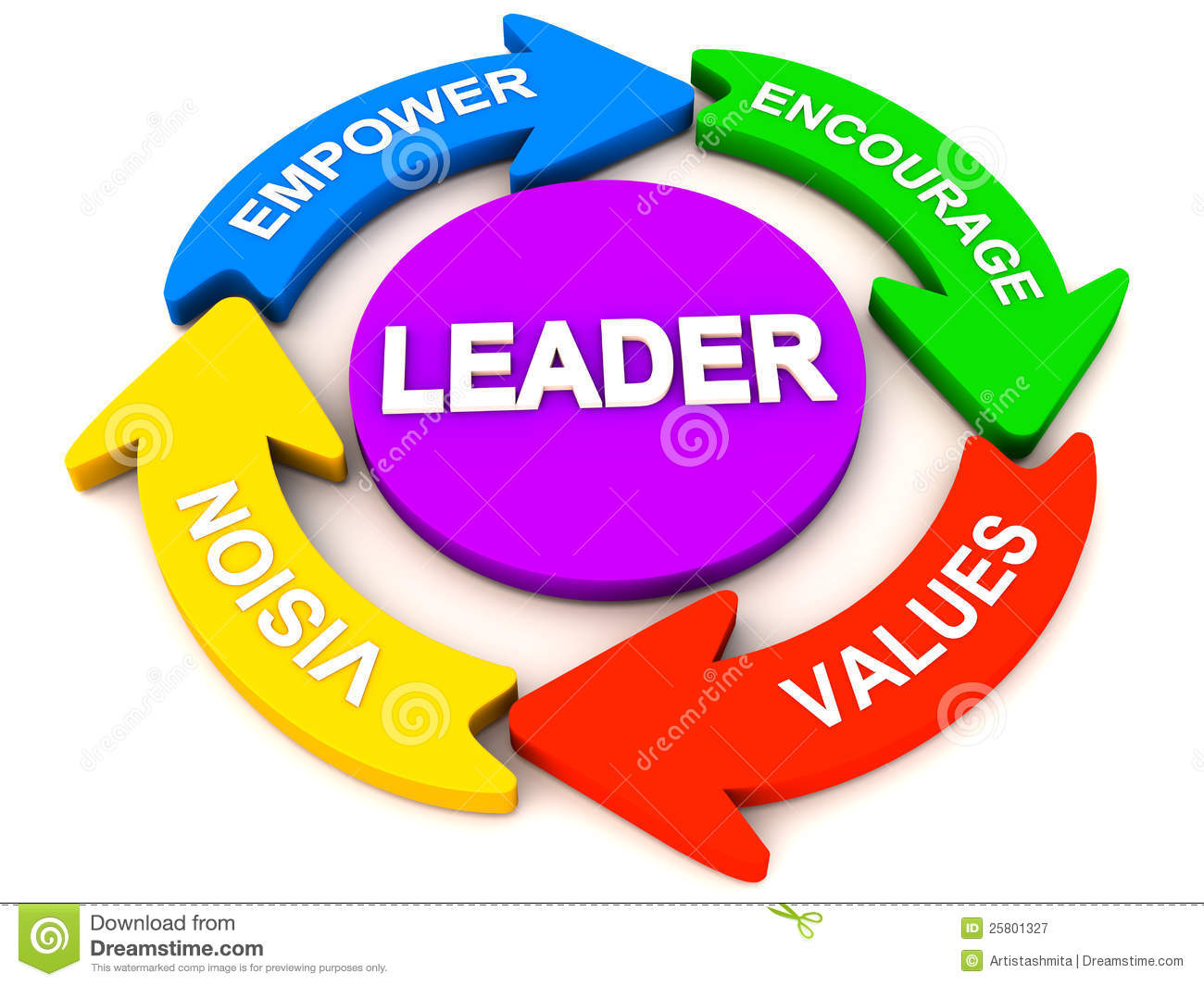 Leadership Stock Illustrations – 83,607 Leadership Stock ...