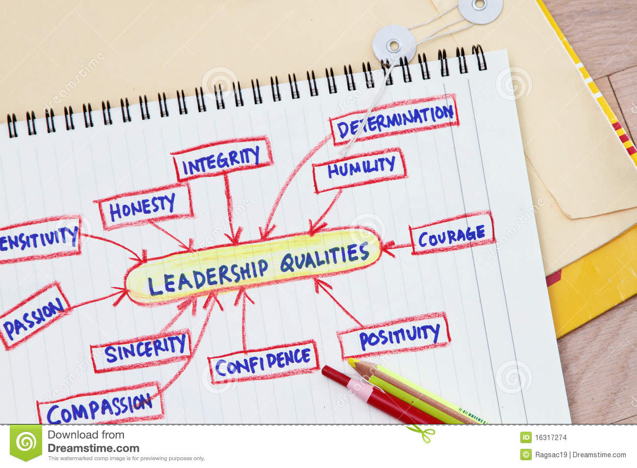 leafership qualities Leadership traits are the personal qualities that shape effective leaders many leadership traits are transferrable across industries emotional intelligence, resourcefulness and flexibility, for example, enable people in positions of authority to help employees complete initiatives and meet business goals, whether in business, government or education.