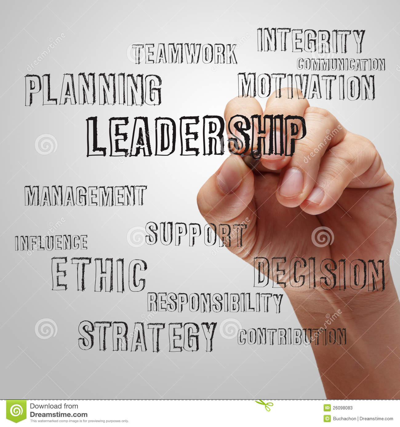 essay leadership skills essay on improving leadership skills