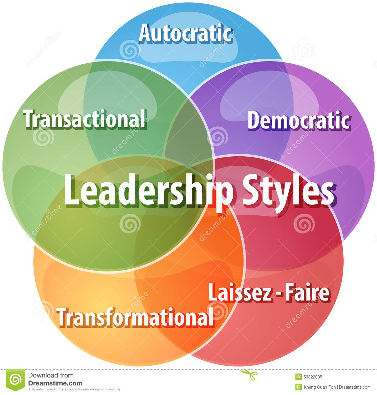 Leadership Styles Stock Photo - Image: 17628460