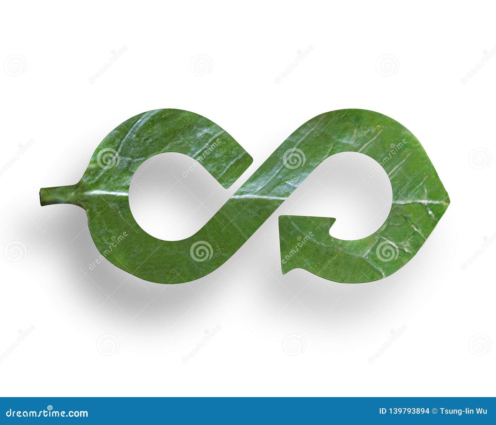 Leaf in form of arrow infinity recycling shape, circular economy