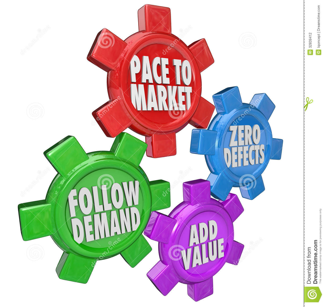 The words Pace to Market, Zero Defects, Add Value and Follow Demand on ... Vacuum Clipart