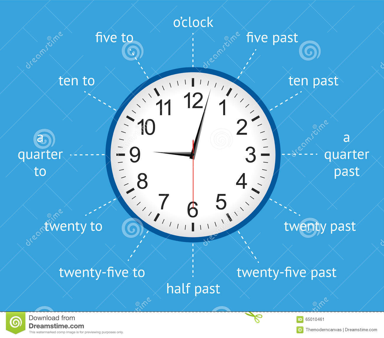 Worksheet Learn Clock early learning learn to tell time wall clock vector stock the with an analogue infographic image