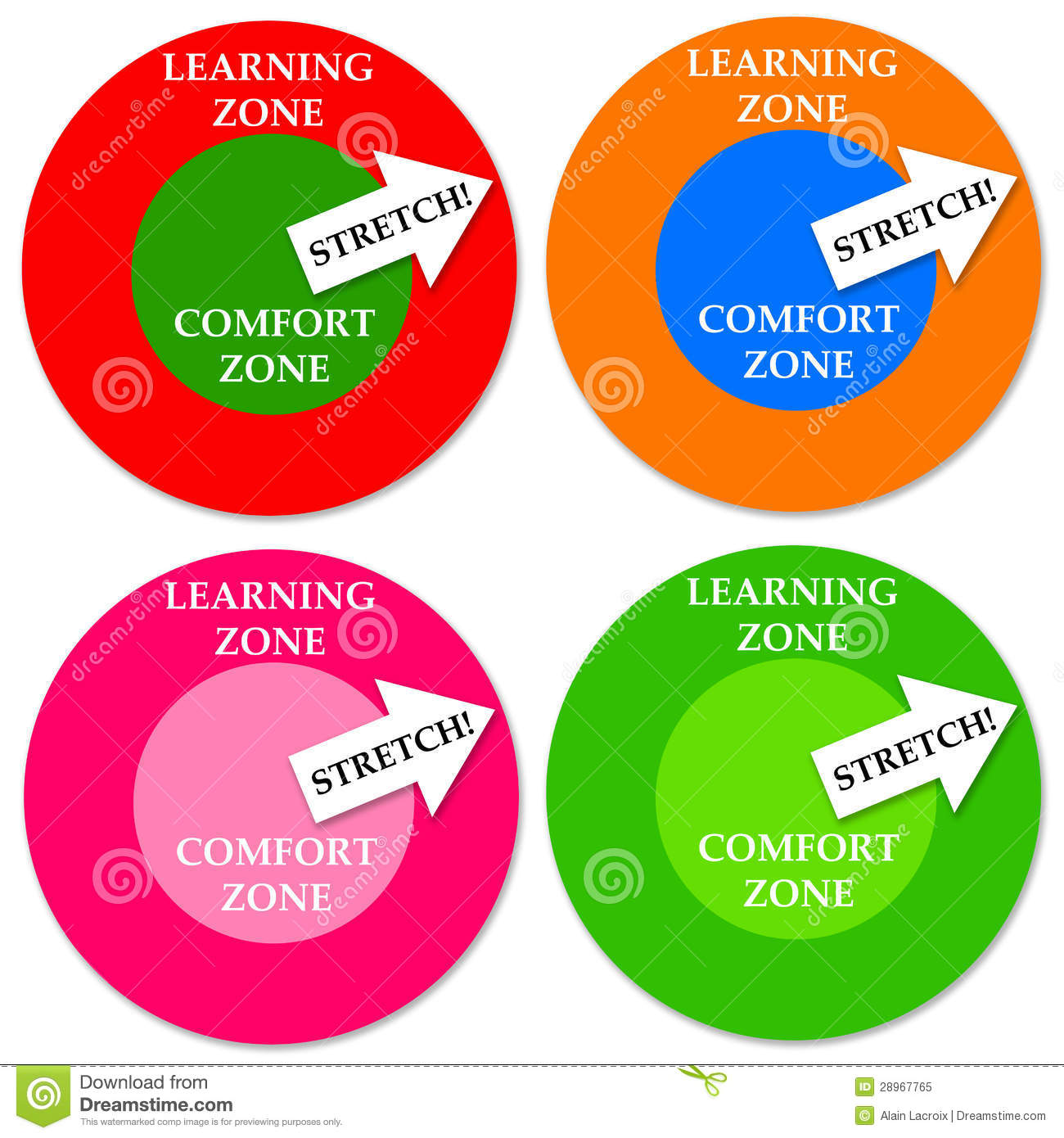 Stretch from comfort zone to learning zone.