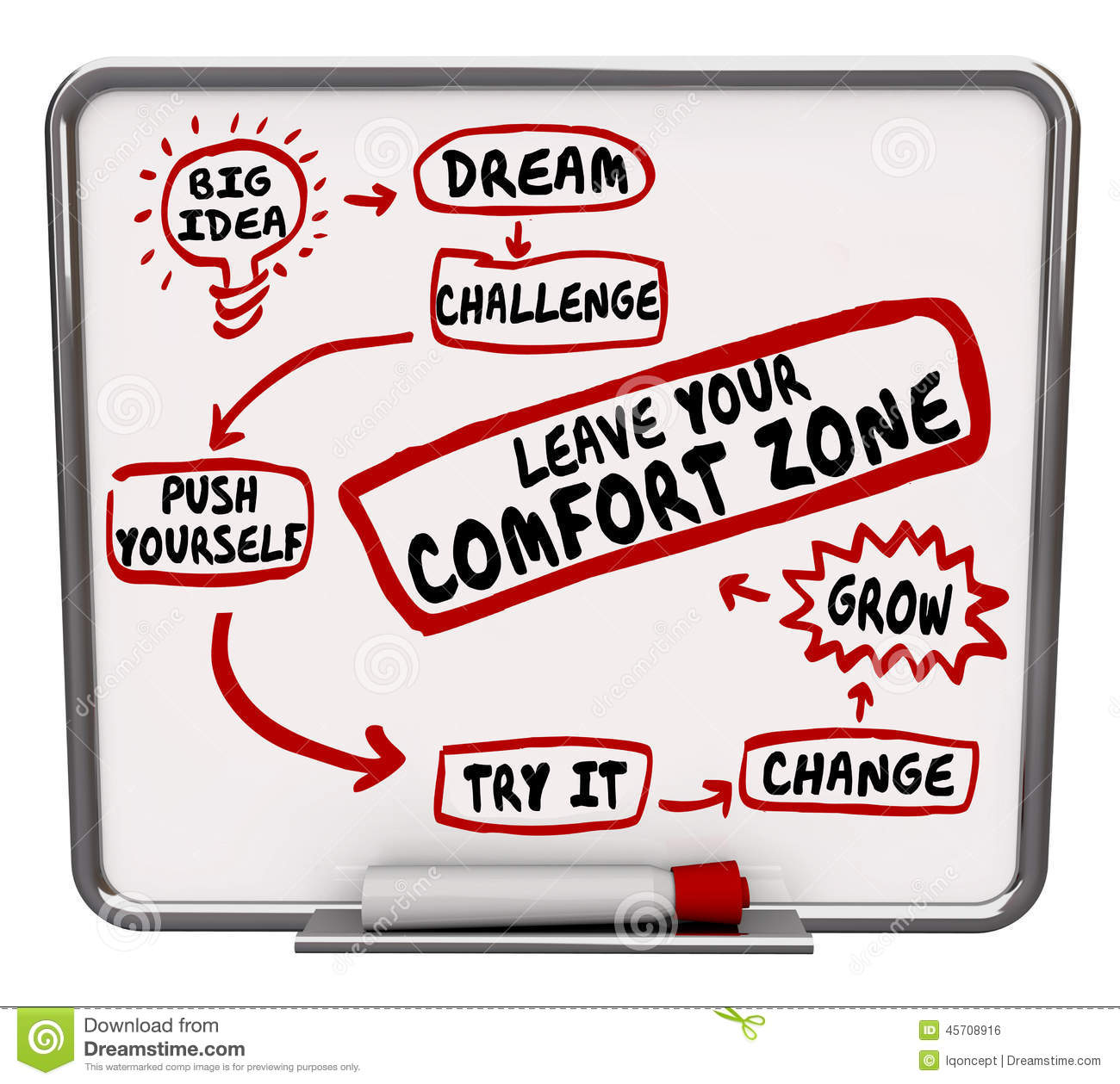 Leave Your Comfort Zone Push Yourself Change Grow Diagram
