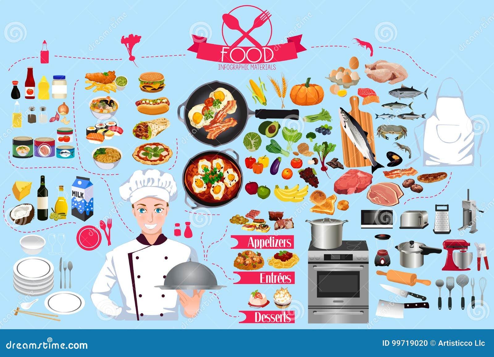 Lebensmittel Infographics-Element-Illustration