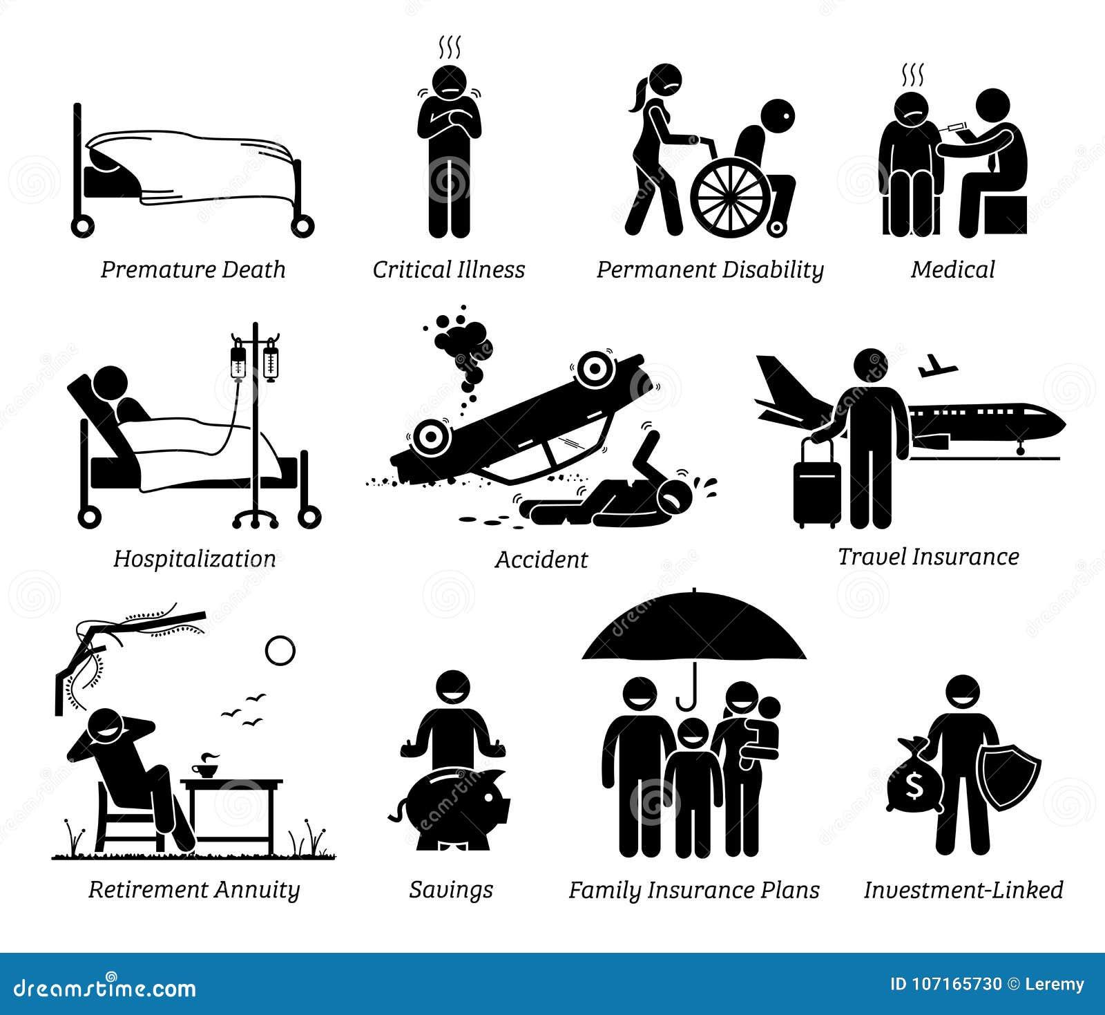 Lebensversicherungs-Schutz-Ikonen-Piktogramm