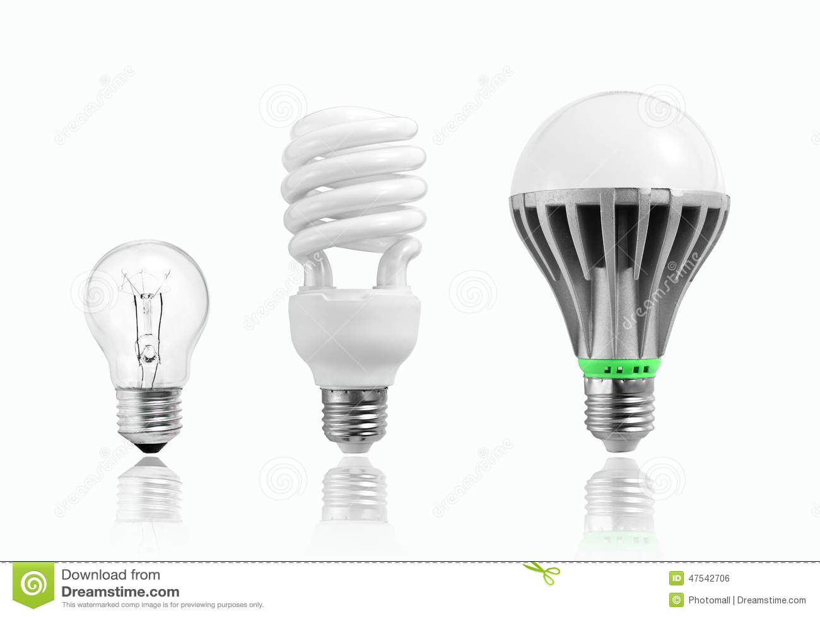 LED电灯泡,钨电灯泡,白炽电灯泡,日光灯,照明设备,节能和环境保护的演变