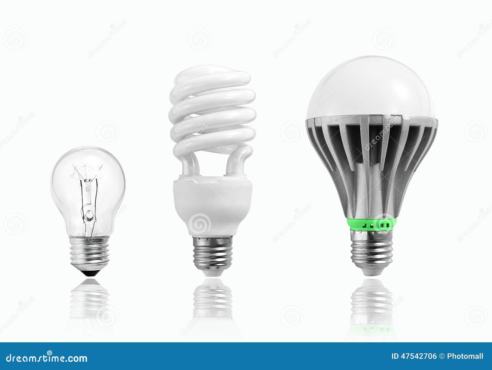 LED-Birne, Wolframbirne, Glühbirne, Leuchtstofflampe, Entwicklung des Beleuchtungs-, energiesparendem und Umweltschutzes