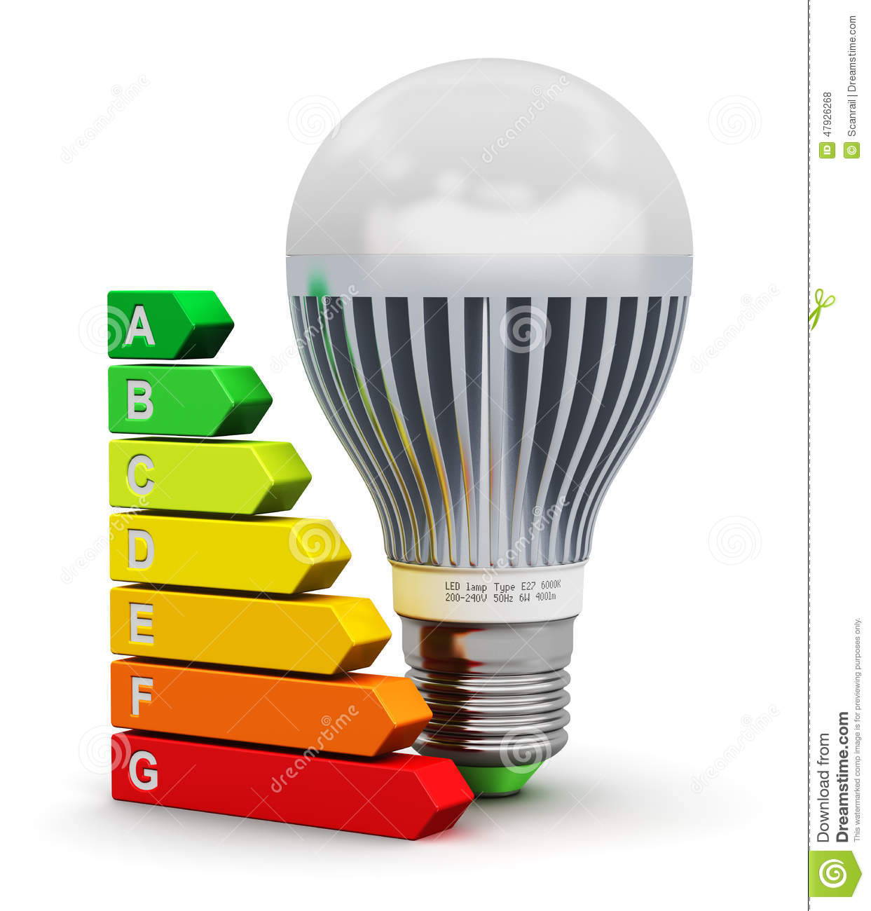 LED Lamp And Energy Efficiency Rating Scale