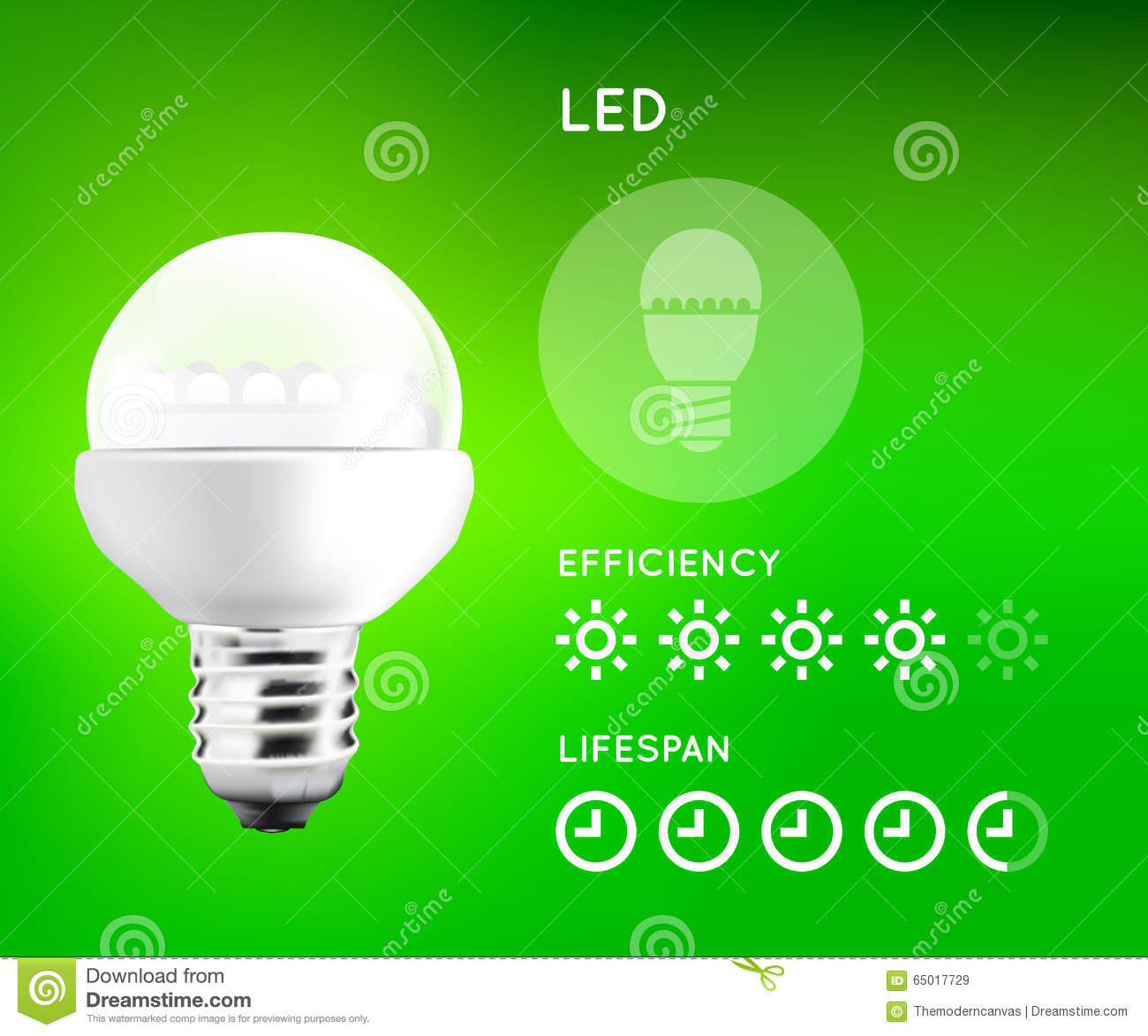 LED Light Bulb Infographic With Approximate Estimate Of Energy And ... for Led Light Bulbs Comparison  67qdu