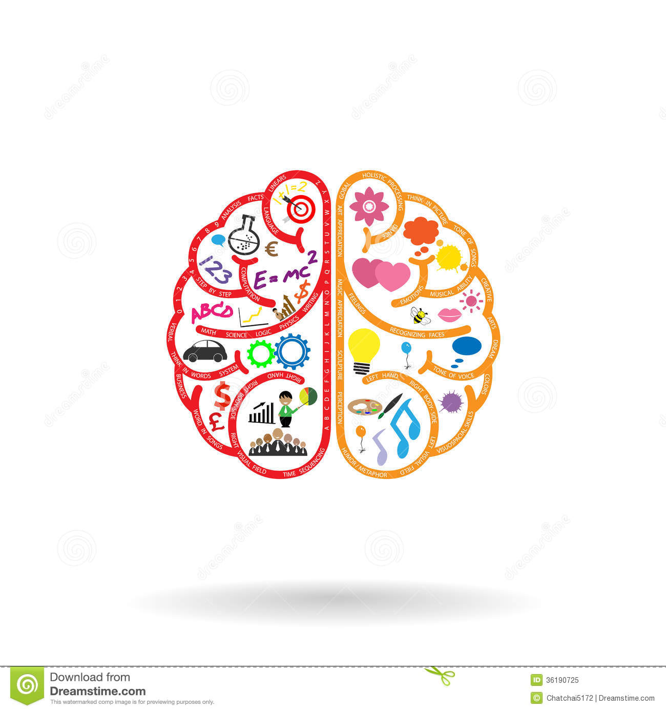 Left Brain And Right Brain Symbol,creativity Sign, Royalty ...