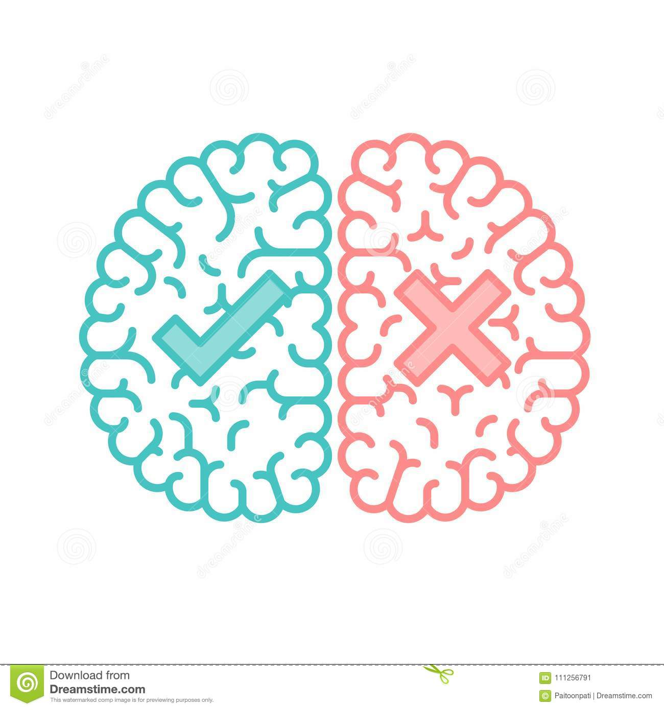 Left And Right Brain Correct And Wrong Concept Outline Stroke Flat