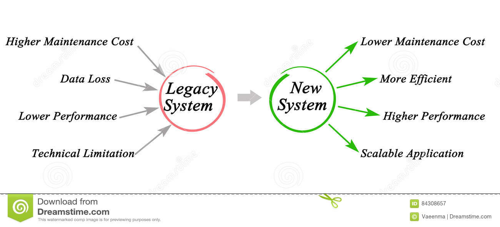 Legatsystem