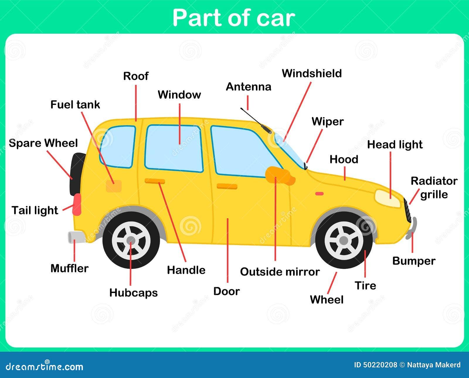 Lehnende Teile Des Autos Für Kinder Vektor Abbildung - Illustration ...