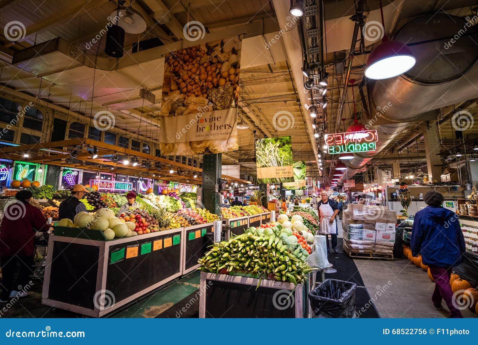 Lendo o mercado terminal