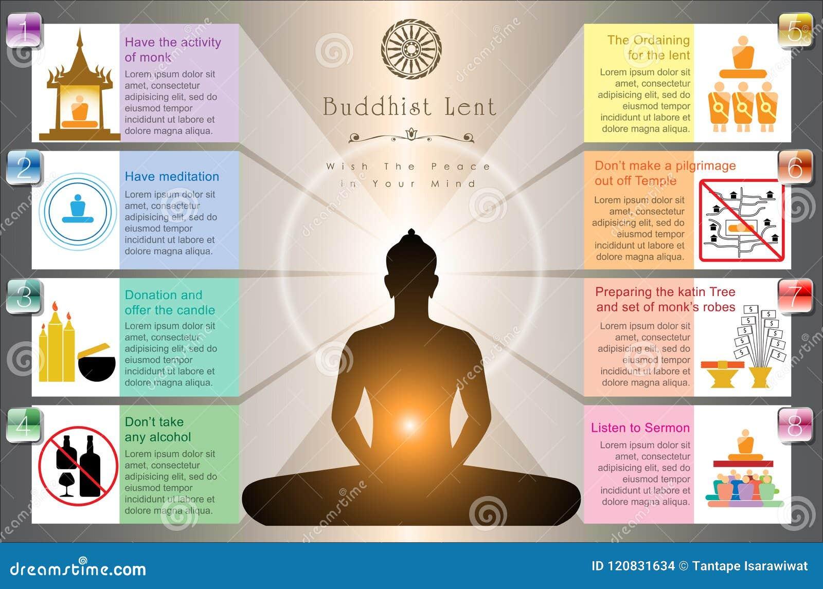 Lent Artwork Template budista