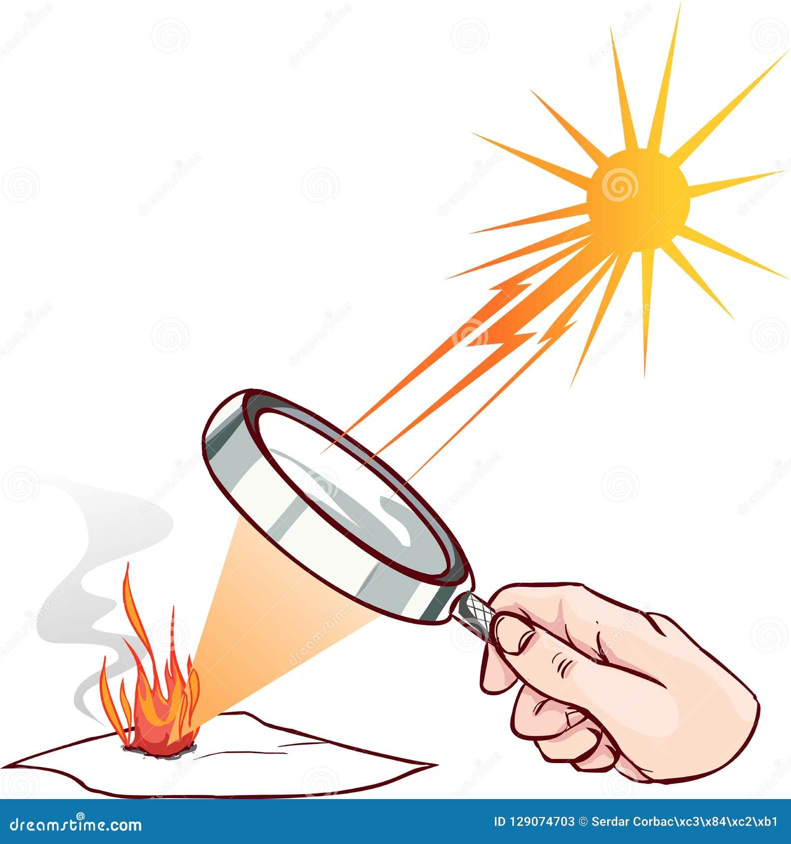 Lentille d agrandissement utilisée pour concentrer quelques rayons solaires sur un morceau de papier