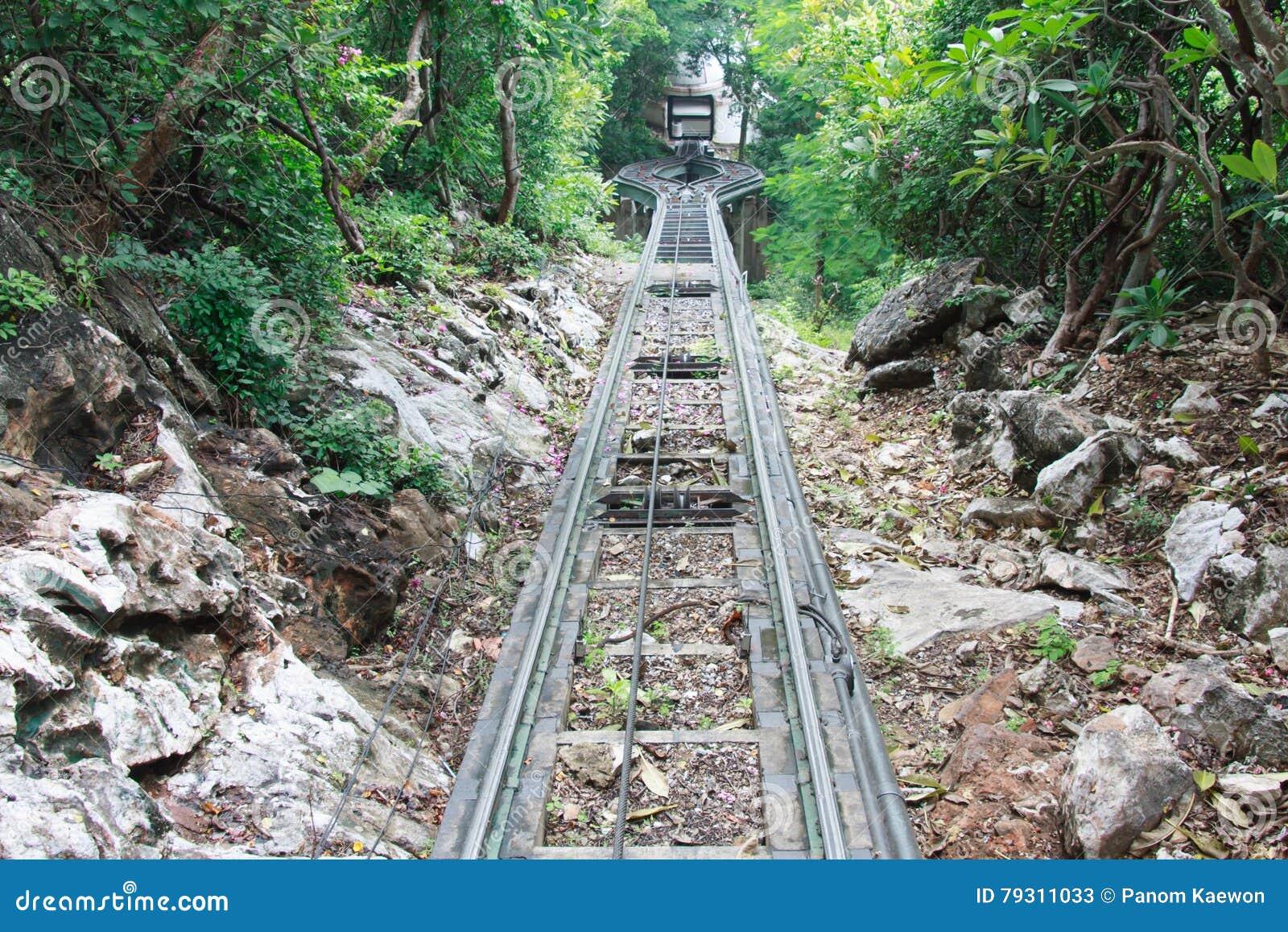 Les chemins de fer sur la montagne