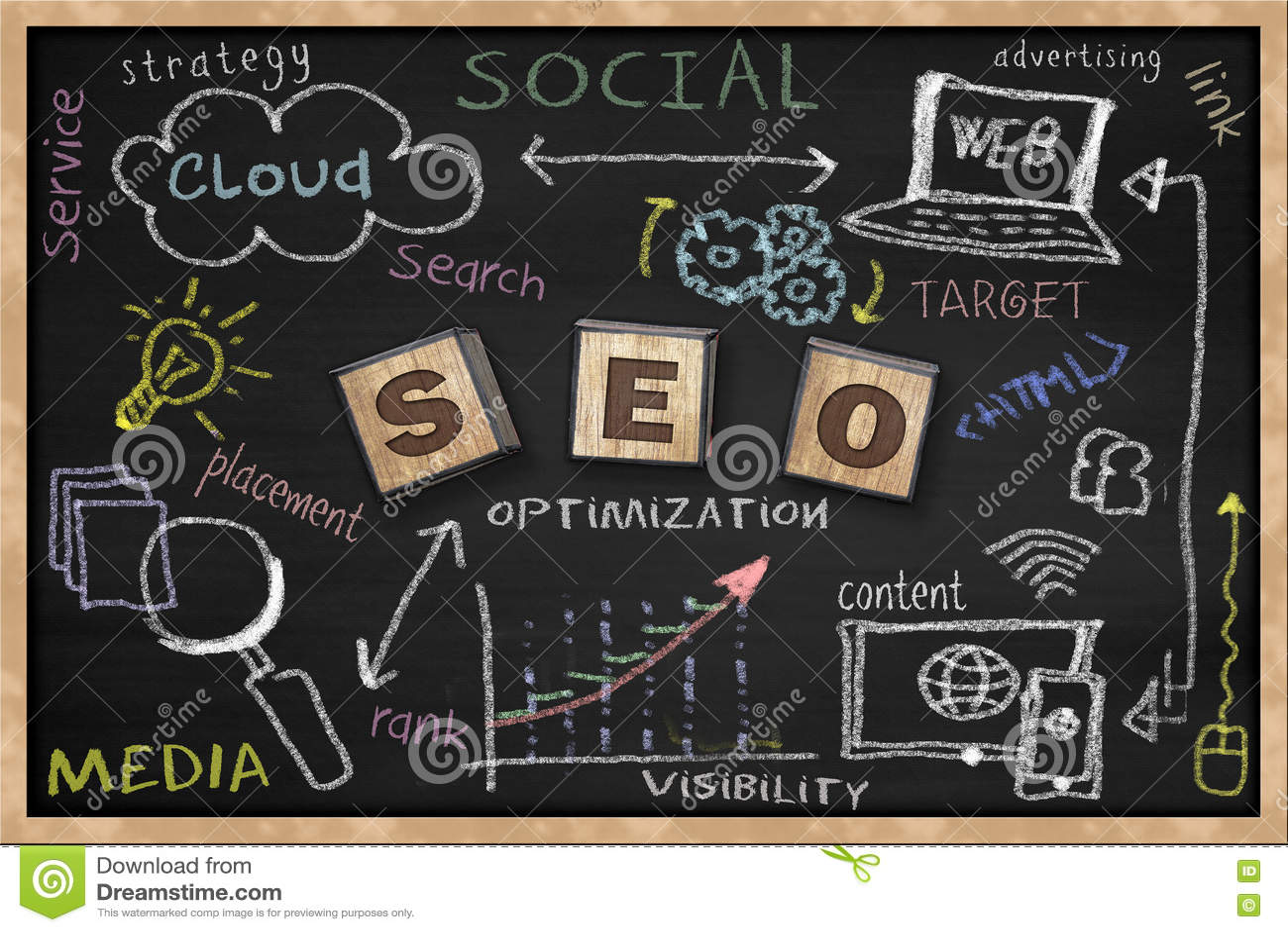 Les concepts connexes par SEO ont écrit sur un tableau noir Quelques idées au sujet d optimisation de site Web