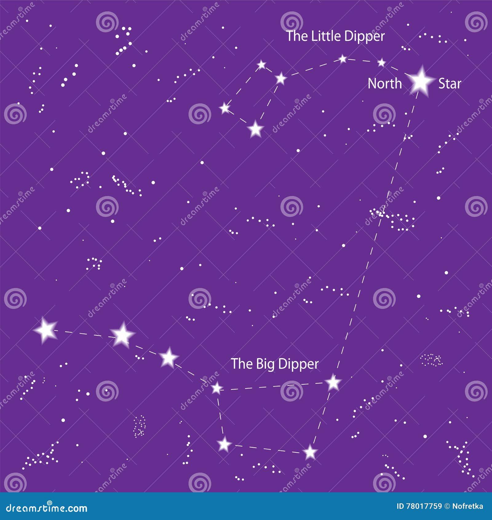 Les grandes et peu de Dipper constellations d étoile du nord, Fond céleste
