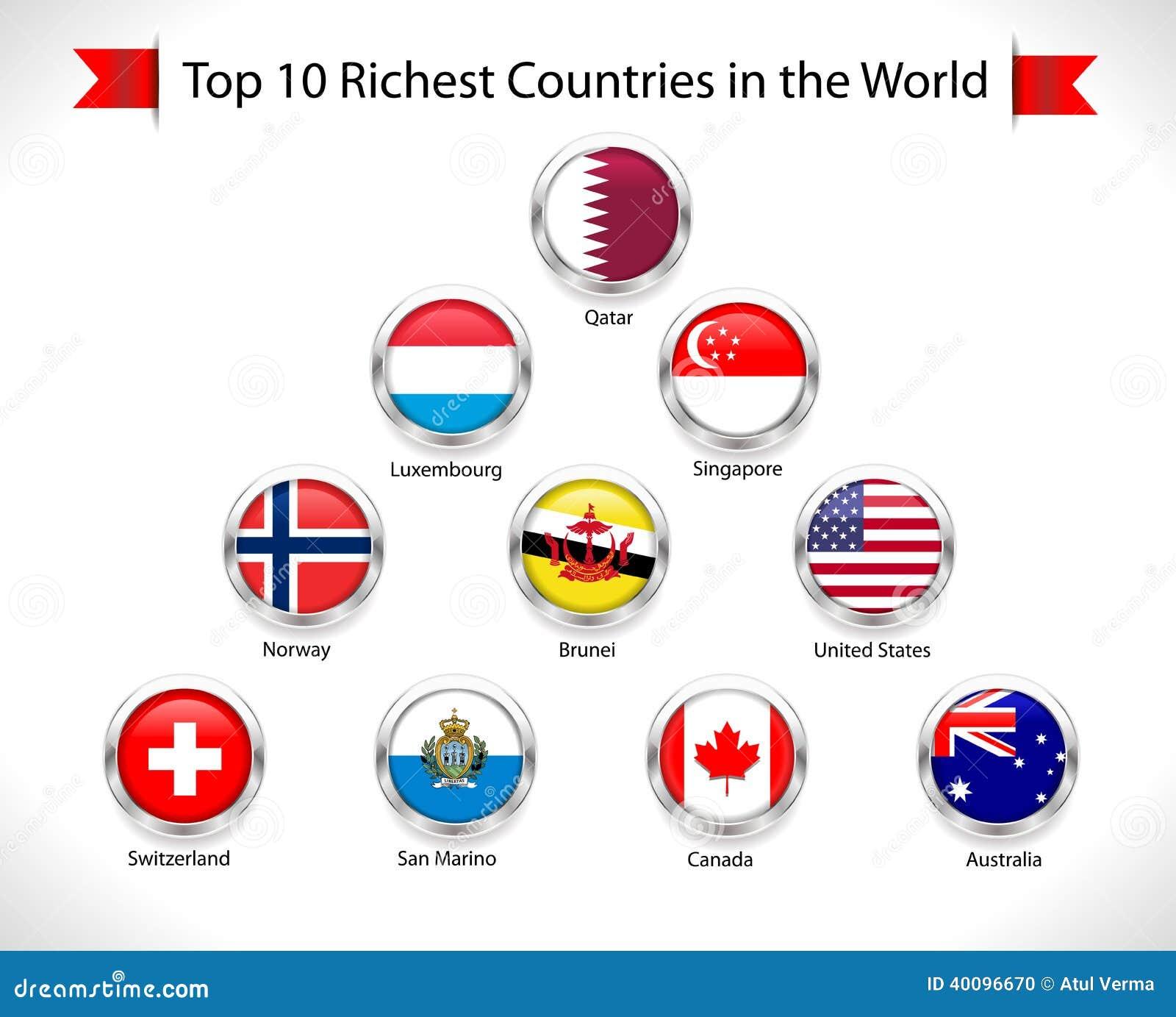 Les Pays Les Plus Riches De Top Ten Au Monde Qatar Luxembourg