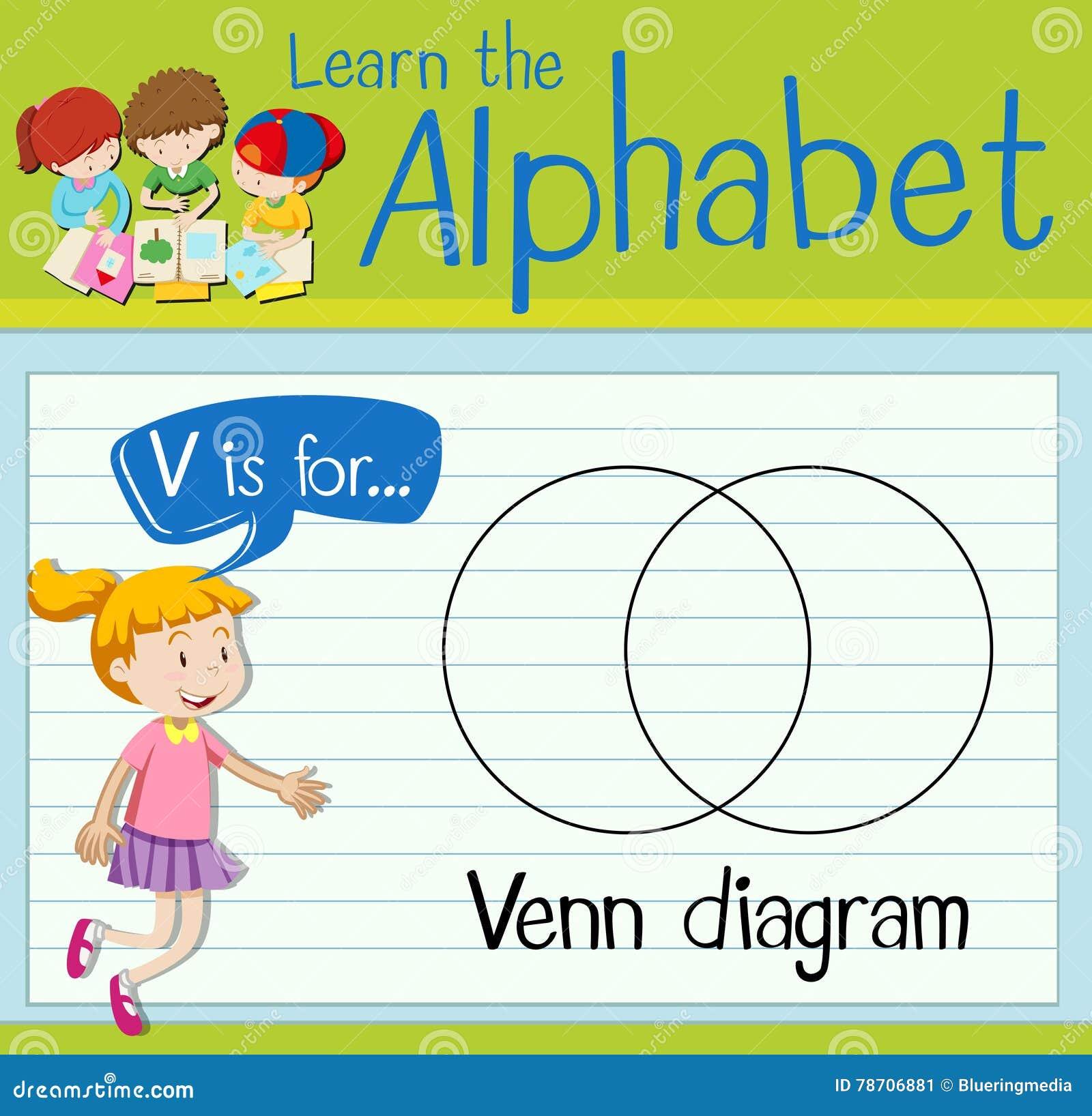 A letra V de Flashcard é para o diagrama do venn