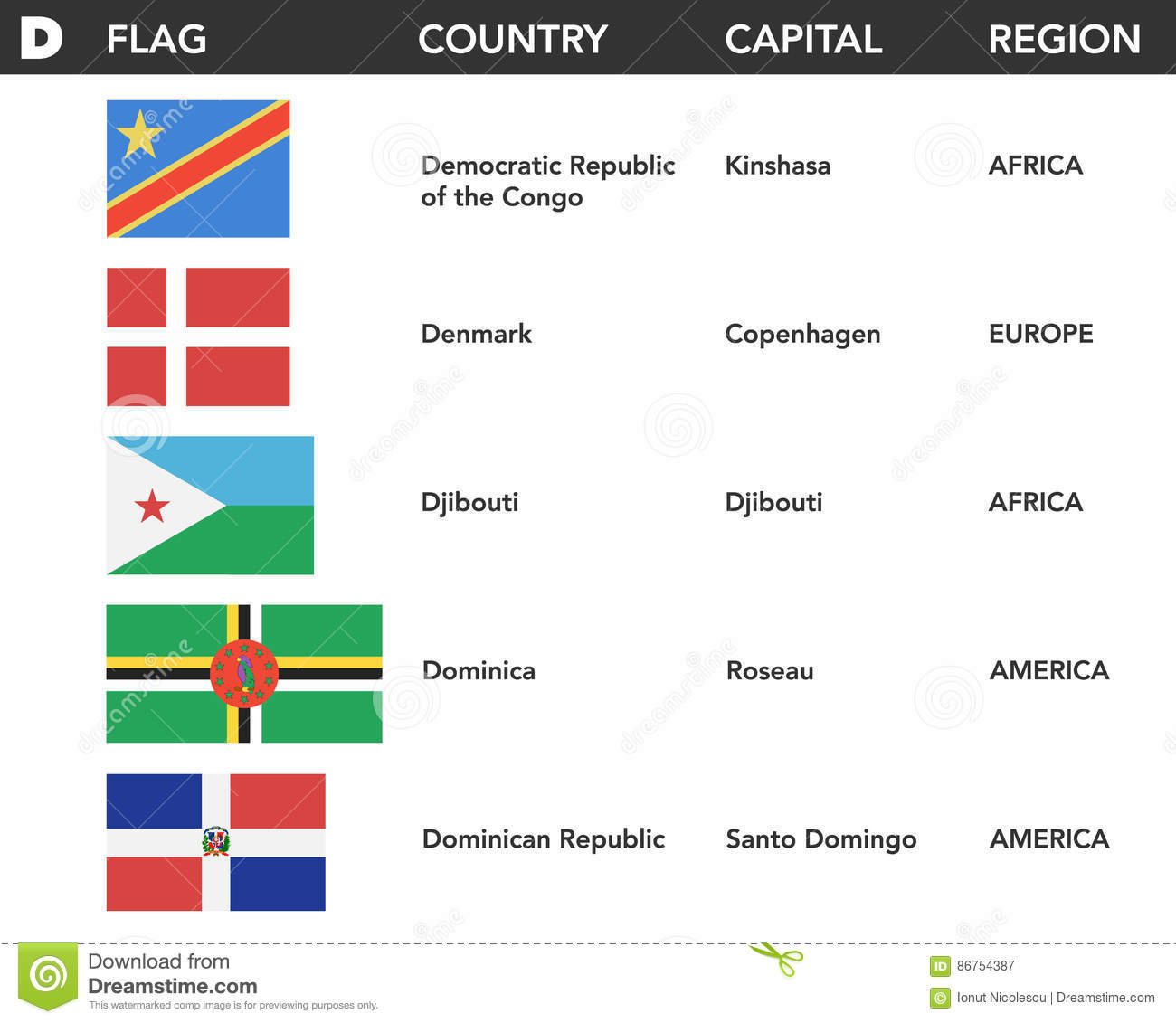 Letter T Flags Of The World With Name Capital And Region Stock - States of usa in alphabetical order with capitals
