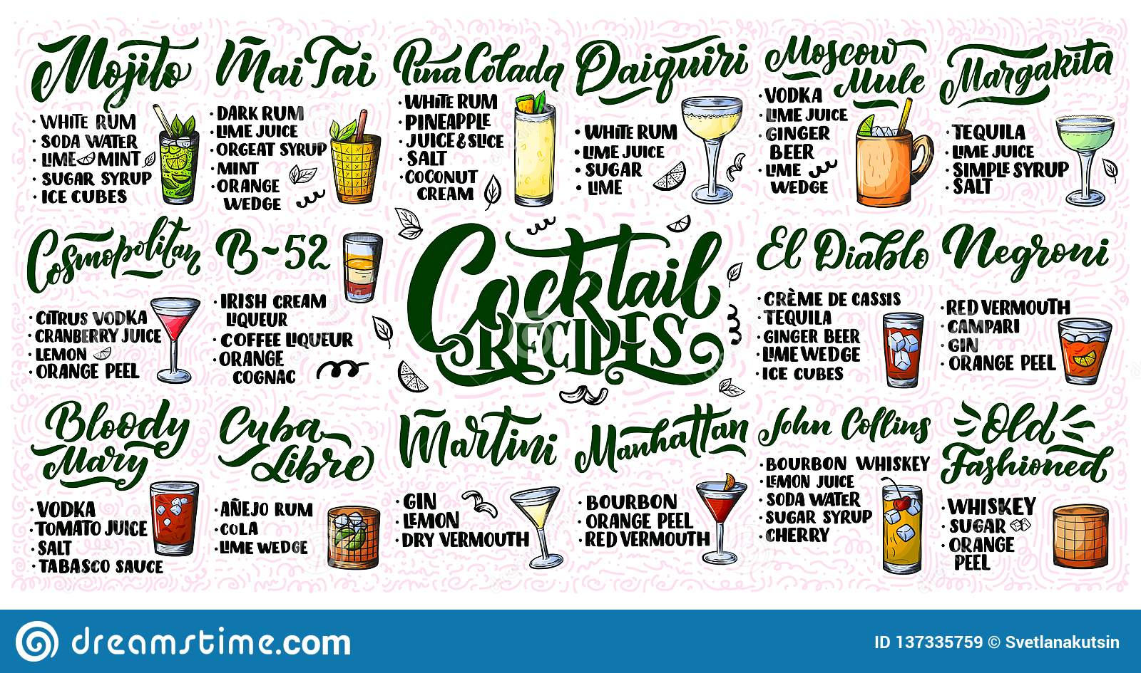 Lettering Set Of Cocktails Recipes. Template For Card Banner